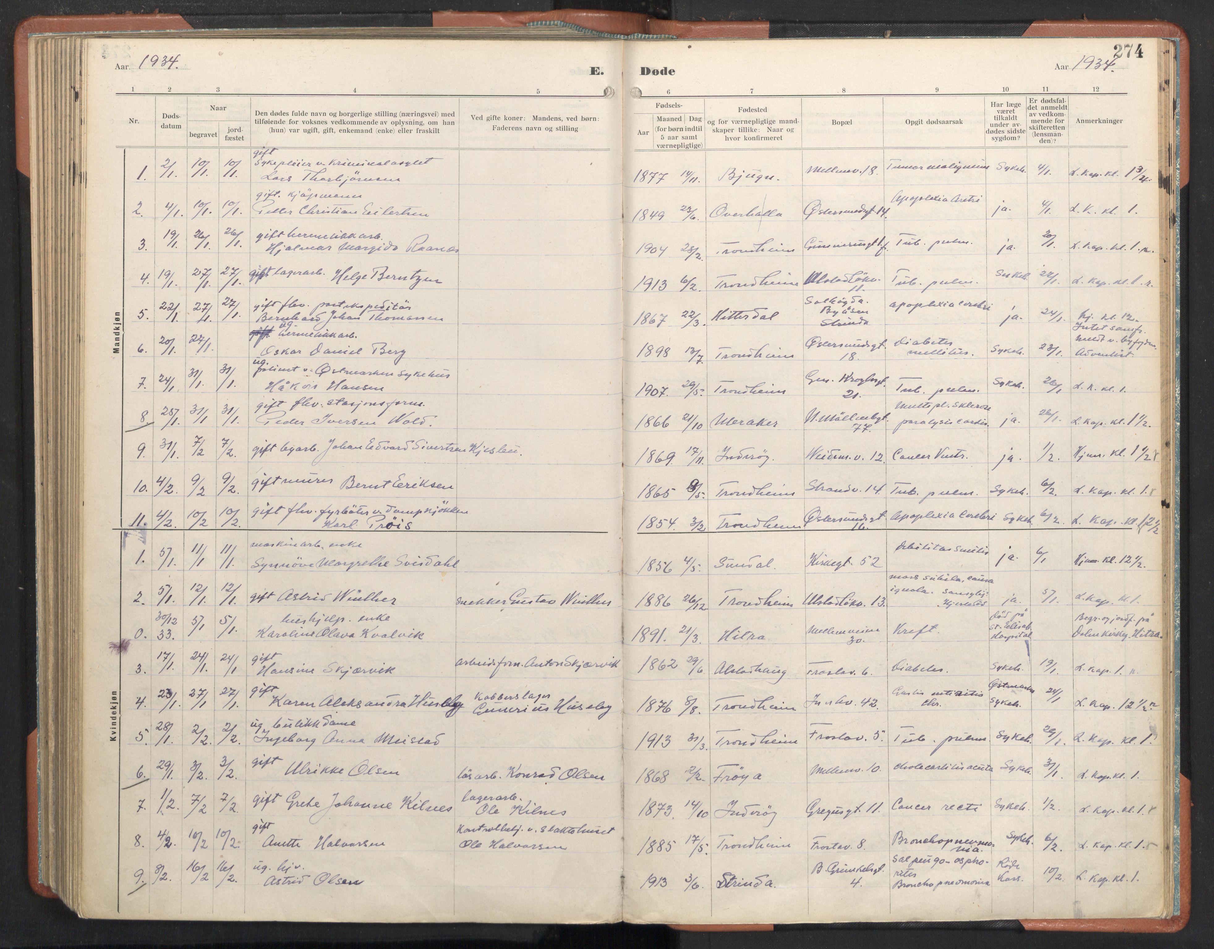 SAT, Ministerialprotokoller, klokkerbøker og fødselsregistre - Sør-Trøndelag, 605/L0245: Ministerialbok nr. 605A07, 1916-1938, s. 274