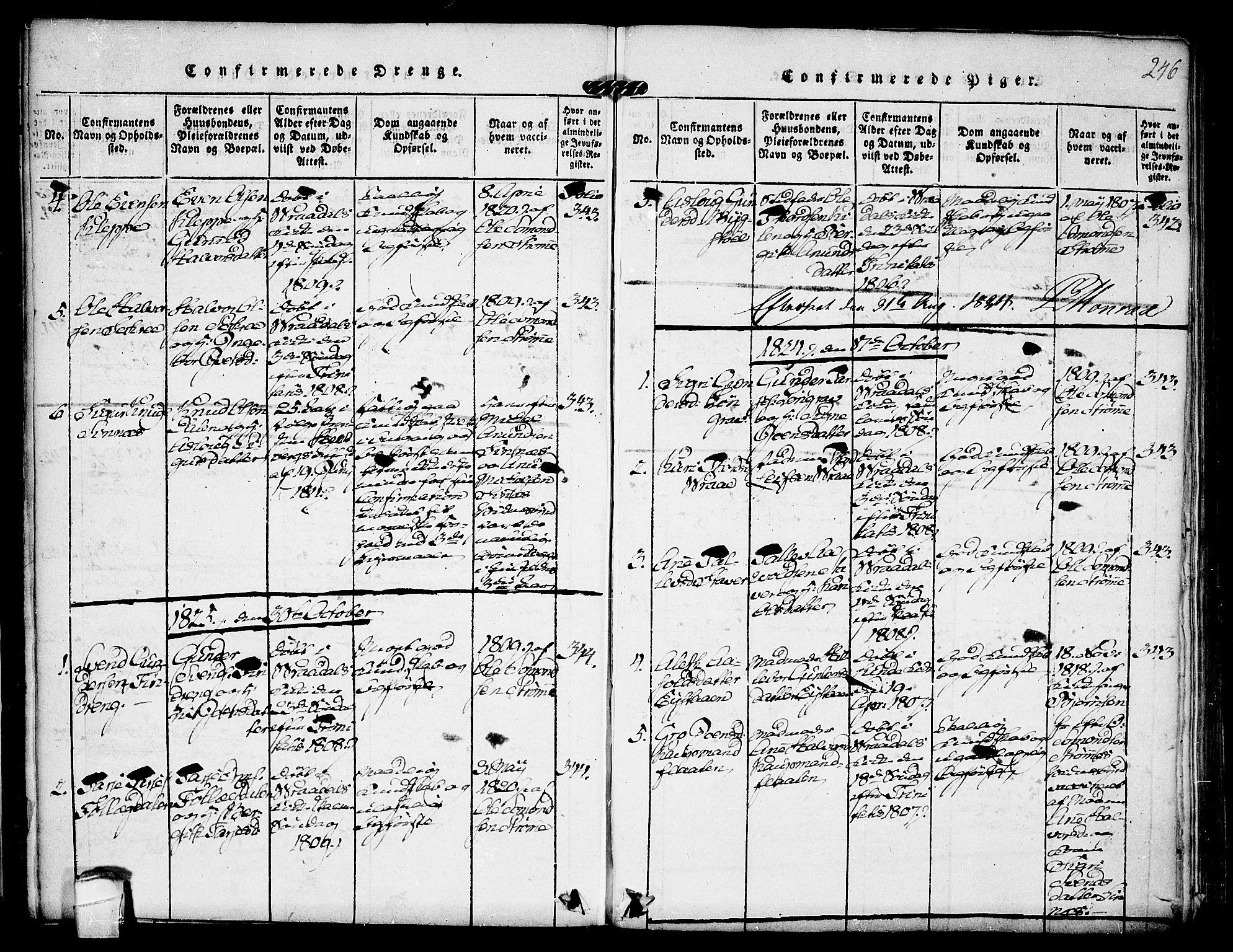SAKO, Kviteseid kirkebøker, F/Fc/L0001: Ministerialbok nr. III 1, 1815-1836, s. 246