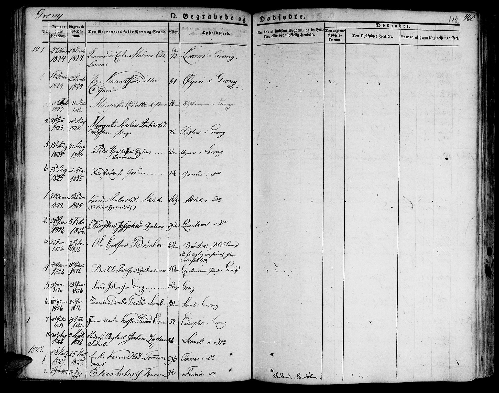 SAT, Ministerialprotokoller, klokkerbøker og fødselsregistre - Nord-Trøndelag, 758/L0510: Ministerialbok nr. 758A01 /1, 1821-1841, s. 142