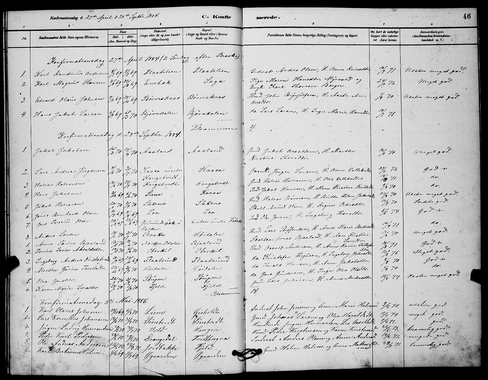 SAKO, Solum kirkebøker, G/Gc/L0001: Klokkerbok nr. III 1, 1880-1902, s. 46