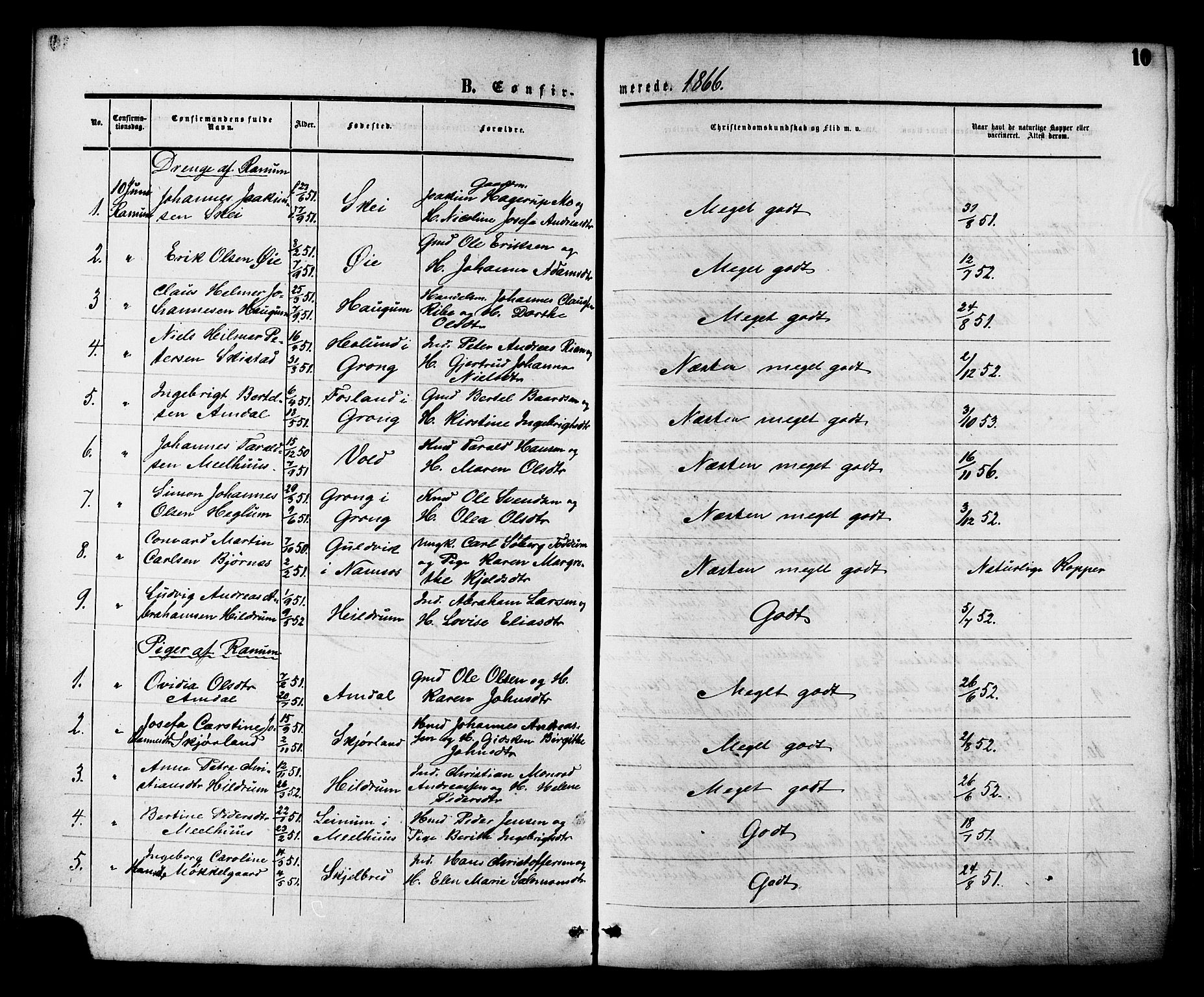 SAT, Ministerialprotokoller, klokkerbøker og fødselsregistre - Nord-Trøndelag, 764/L0553: Ministerialbok nr. 764A08, 1858-1880, s. 10