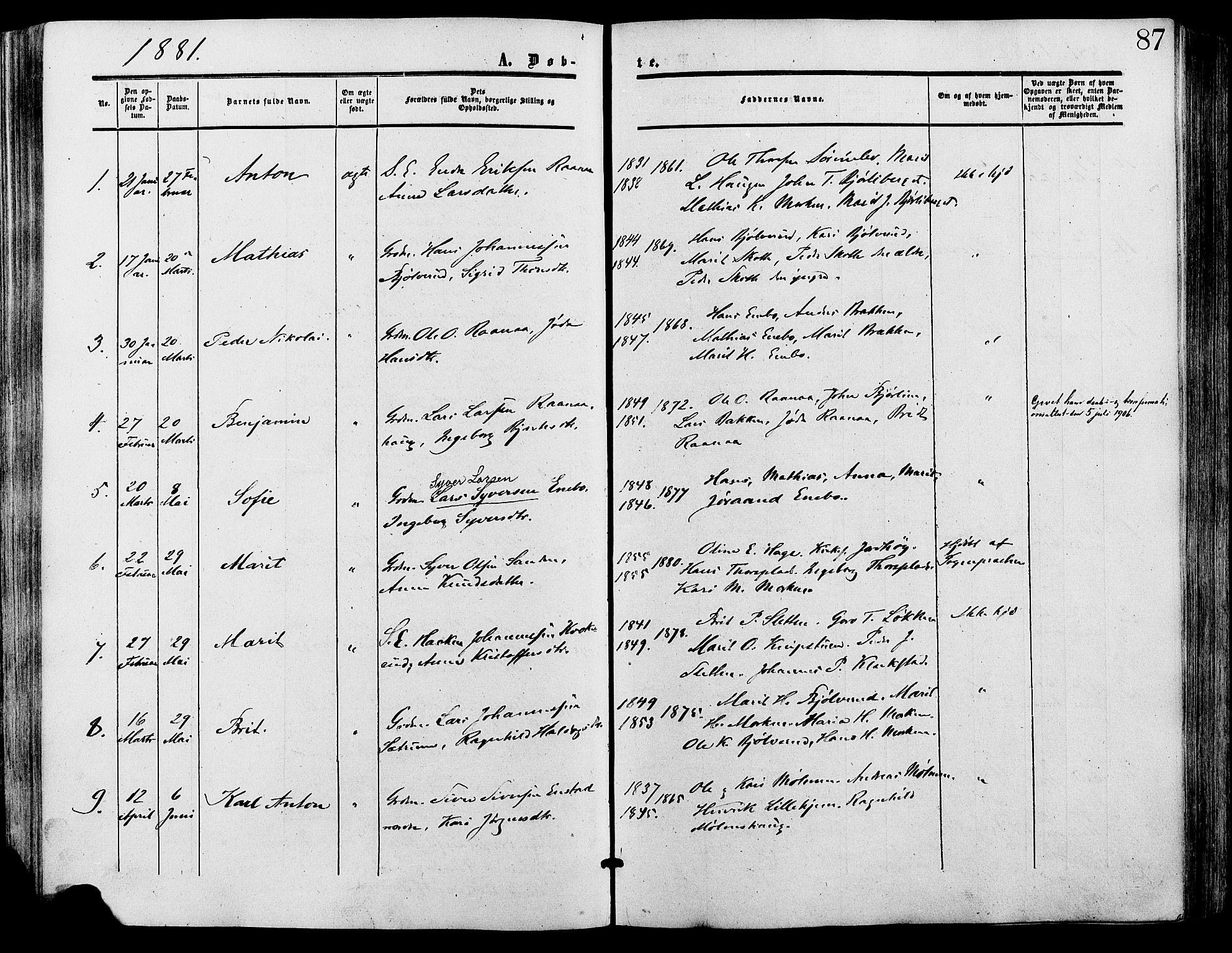 SAH, Lesja prestekontor, Ministerialbok nr. 9, 1854-1889, s. 87