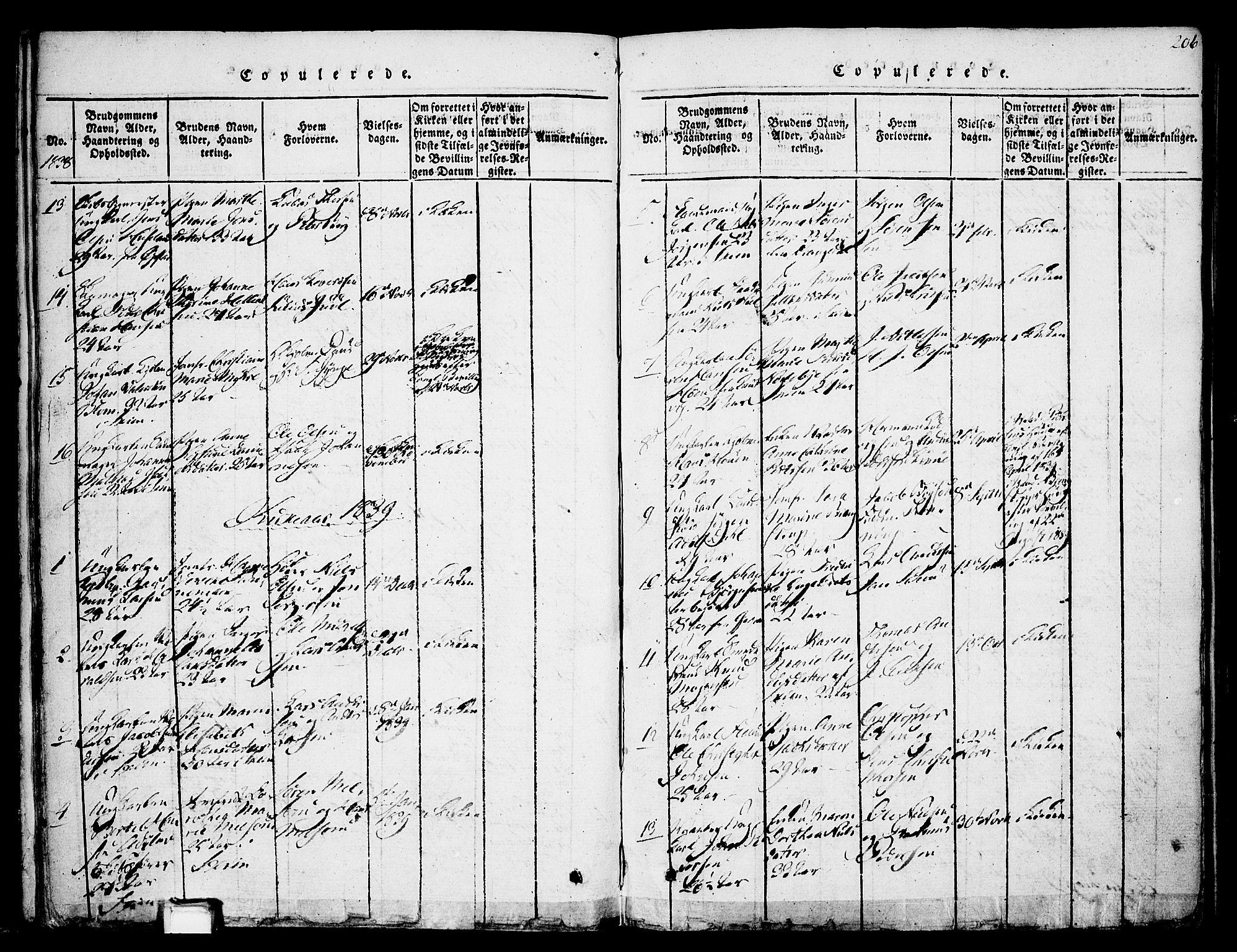 SAKO, Skien kirkebøker, F/Fa/L0005: Ministerialbok nr. 5, 1814-1843, s. 206