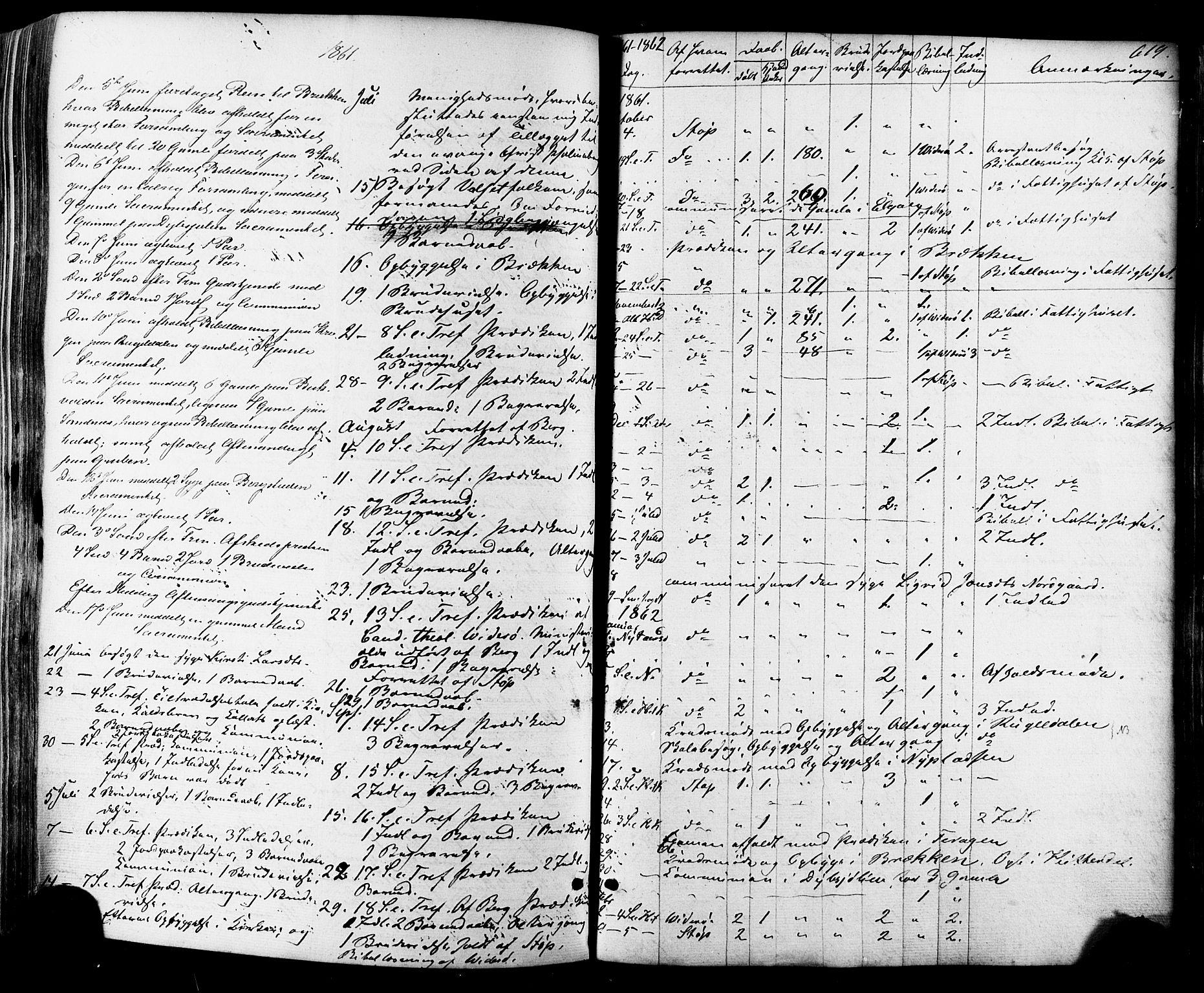 SAT, Ministerialprotokoller, klokkerbøker og fødselsregistre - Sør-Trøndelag, 681/L0932: Ministerialbok nr. 681A10, 1860-1878, s. 619