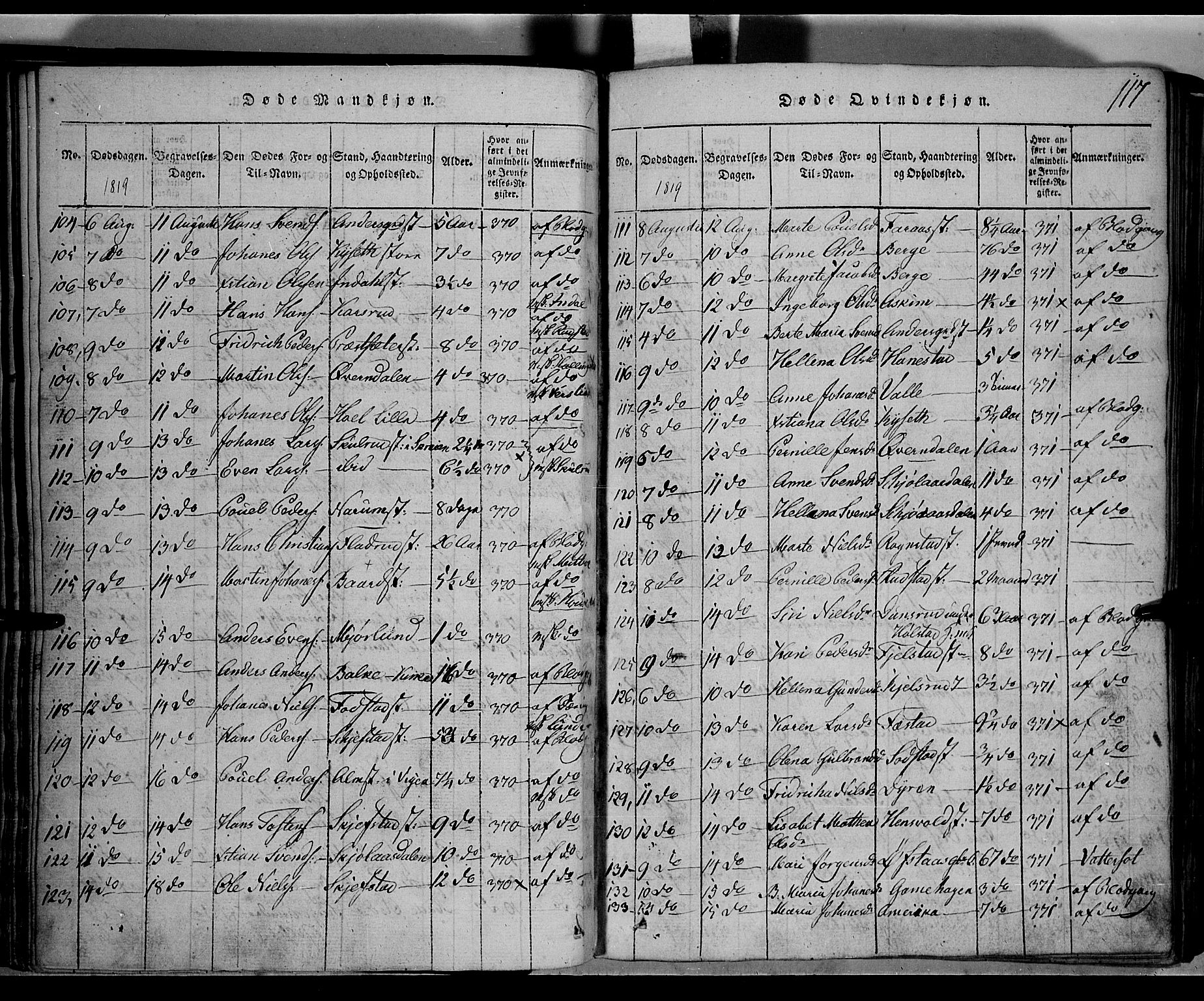 SAH, Toten prestekontor, Klokkerbok nr. 1, 1814-1820, s. 117