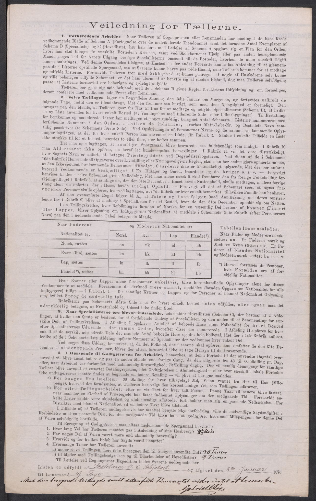 RA, Folketelling 1875 for 0227P Fet prestegjeld, 1875, s. 70