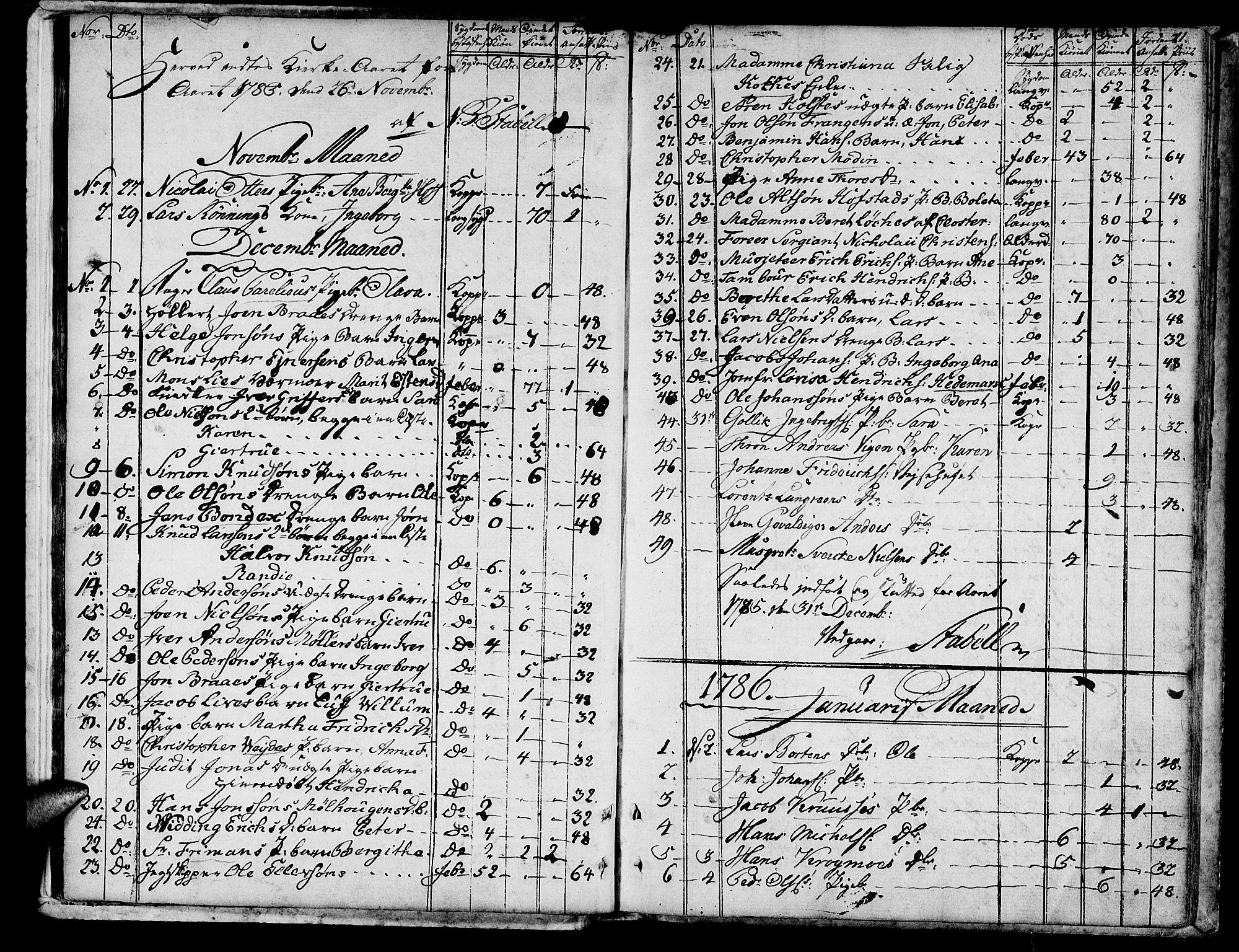 SAT, Ministerialprotokoller, klokkerbøker og fødselsregistre - Sør-Trøndelag, 601/L0040: Ministerialbok nr. 601A08, 1783-1818, s. 11