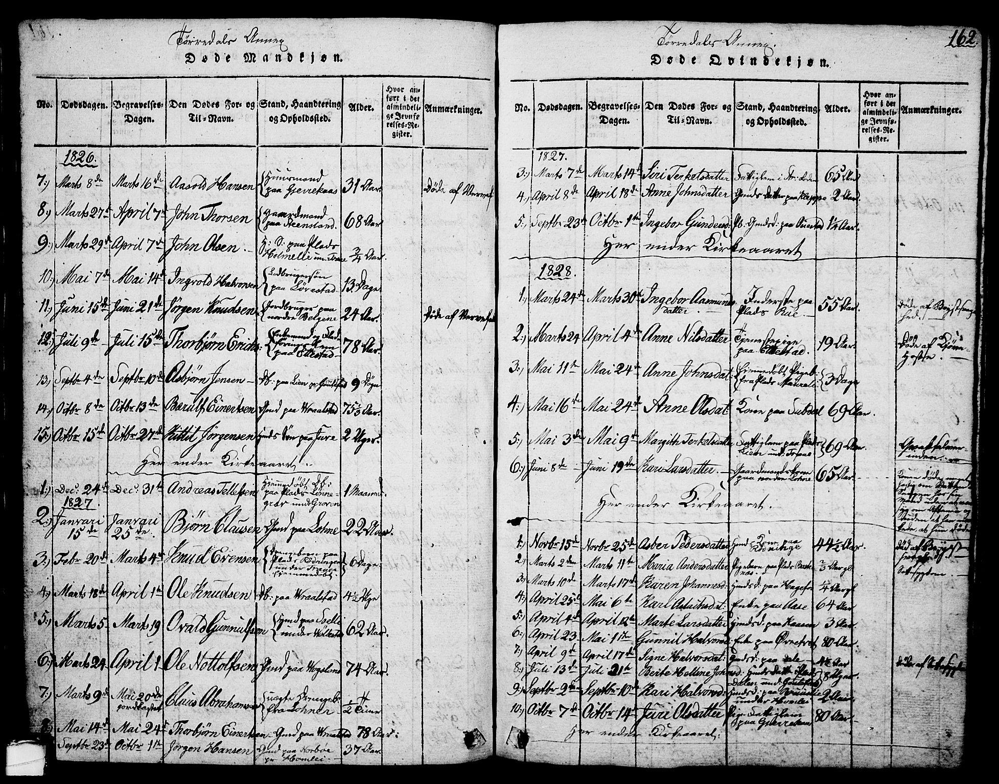 SAKO, Drangedal kirkebøker, G/Ga/L0001: Klokkerbok nr. I 1 /2, 1814-1856, s. 162