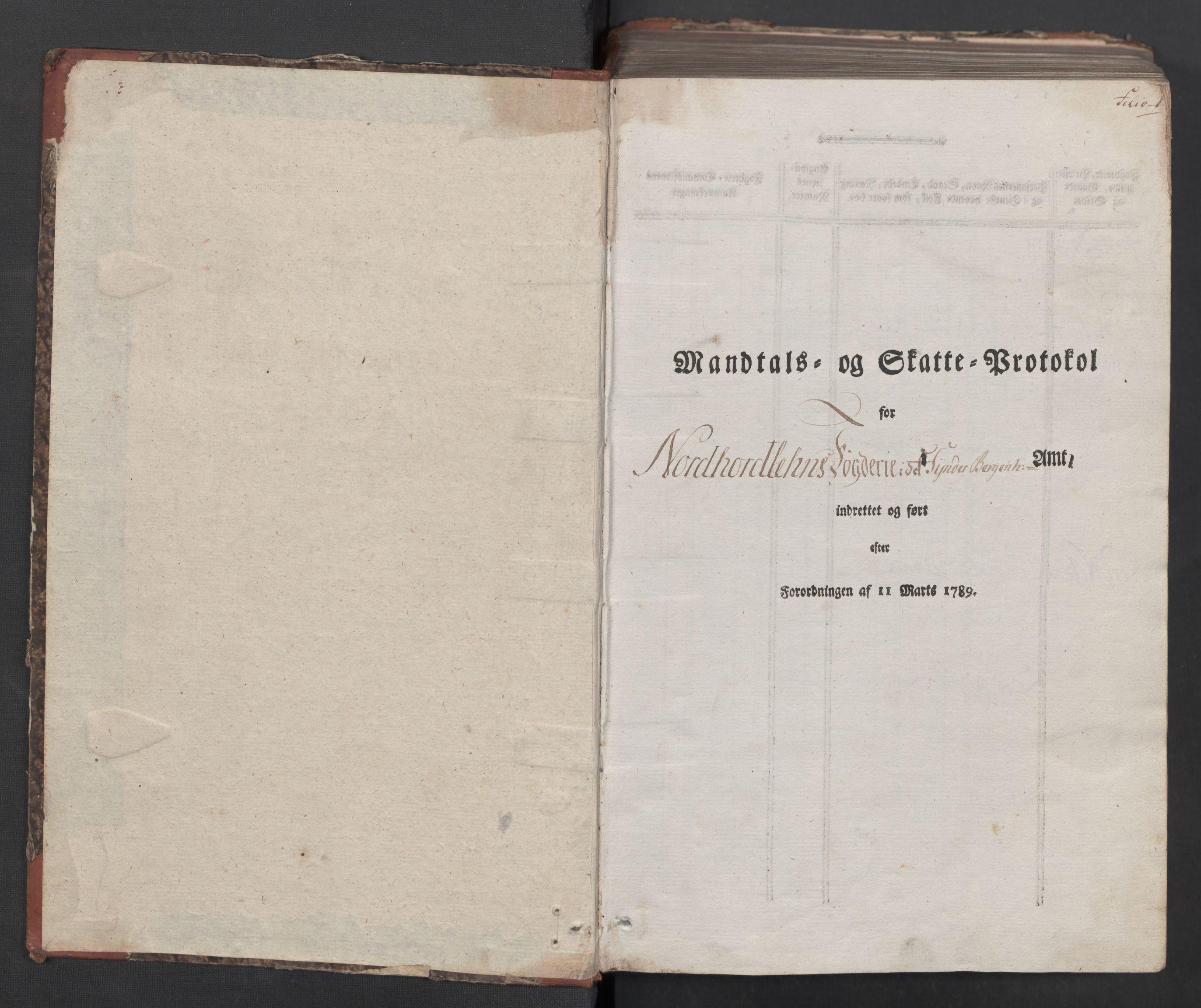 RA, Rentekammeret inntil 1814, Reviderte regnskaper, Mindre regnskaper, Rf/Rfe/L0029: Nordhordland og Voss fogderi, 1789, s. 2
