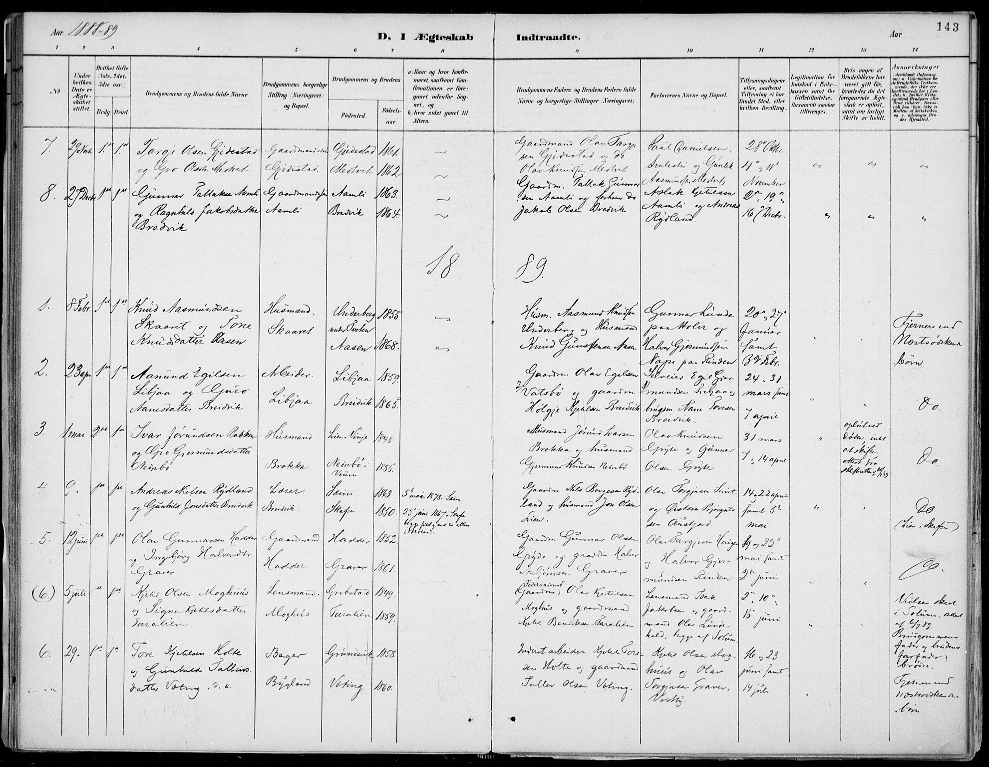 SAKO, Fyresdal kirkebøker, F/Fa/L0007: Ministerialbok nr. I 7, 1887-1914, s. 143
