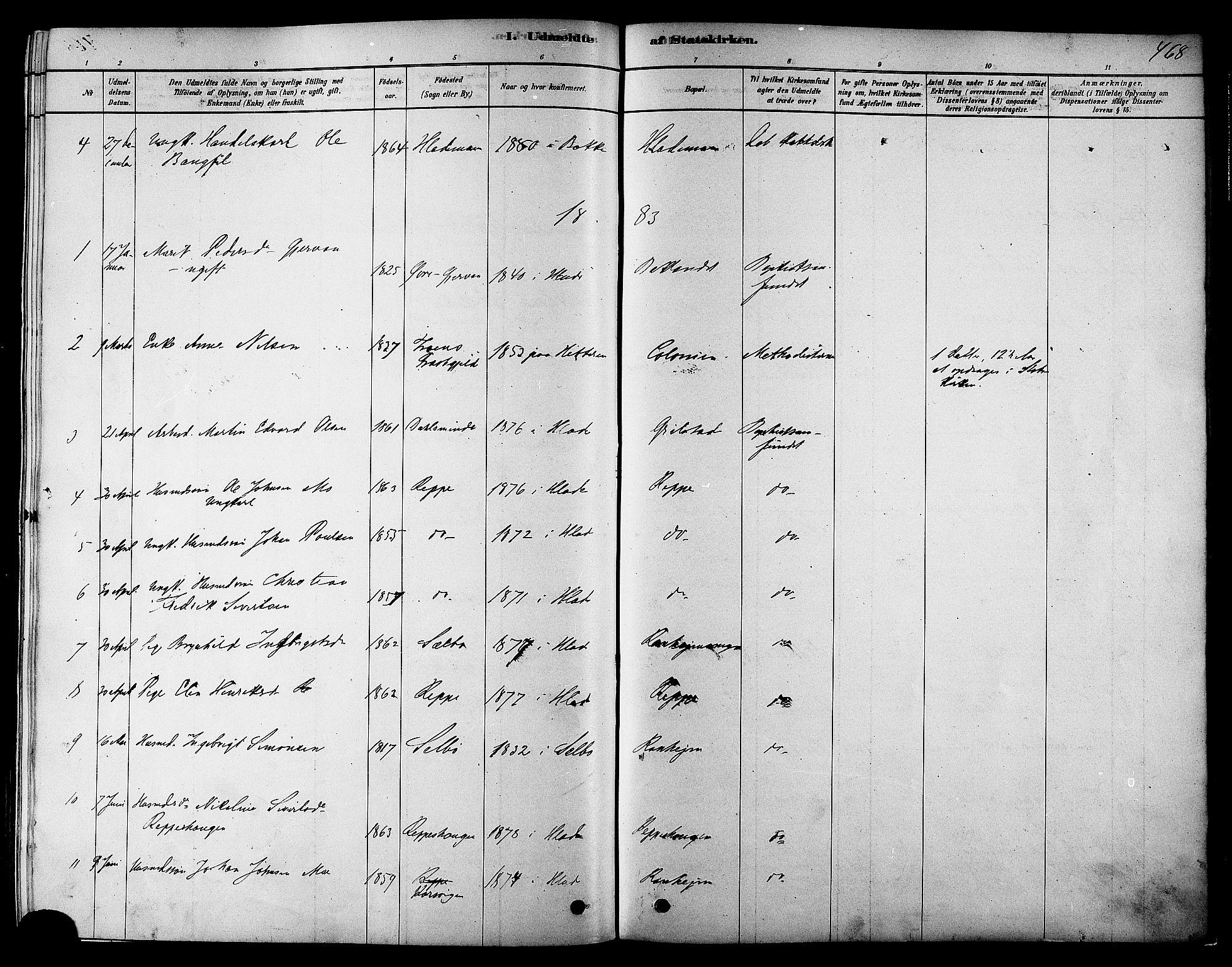 SAT, Ministerialprotokoller, klokkerbøker og fødselsregistre - Sør-Trøndelag, 606/L0294: Ministerialbok nr. 606A09, 1878-1886, s. 468
