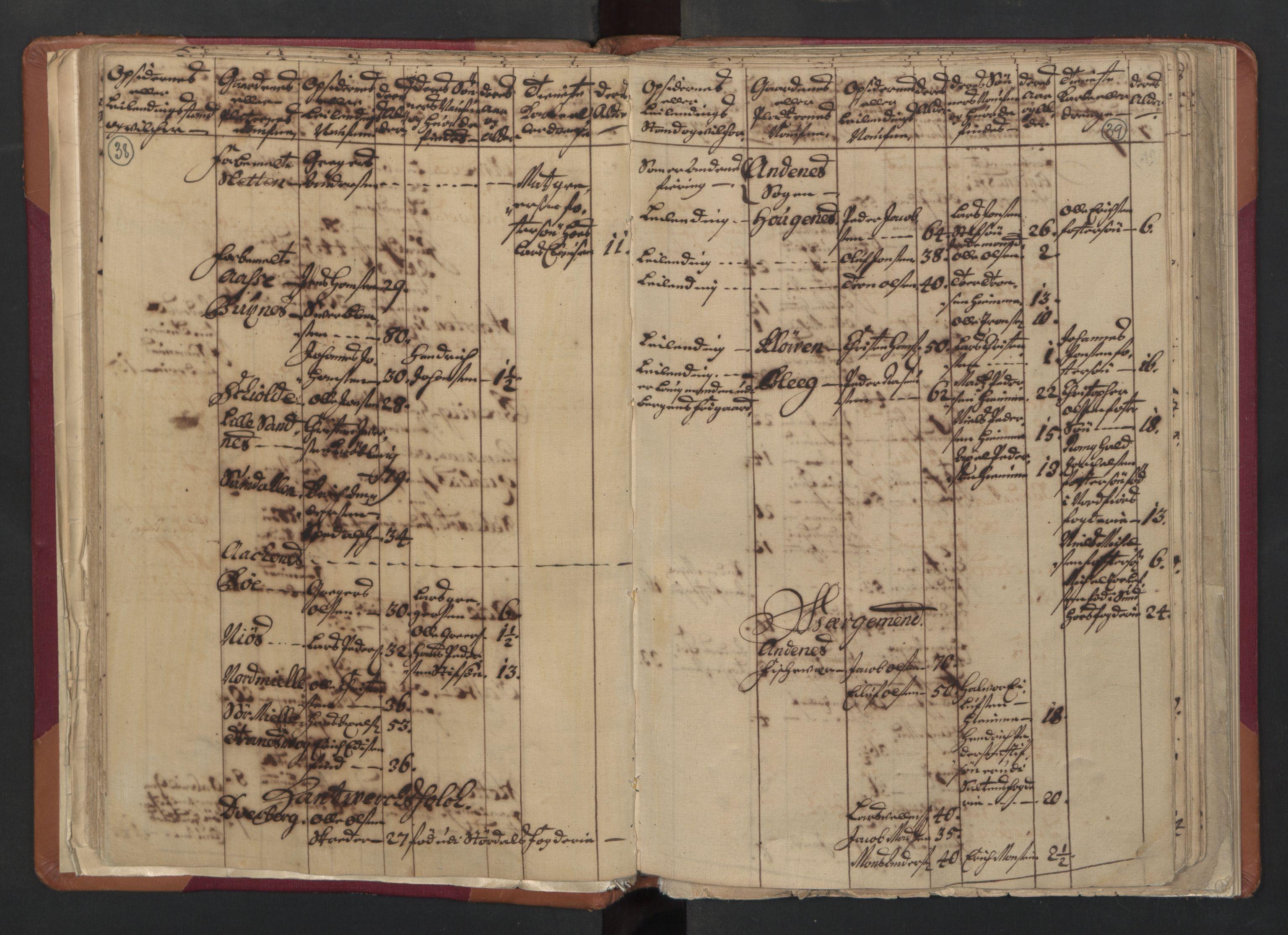RA, Manntallet 1701, nr. 18: Vesterålen, Andenes og Lofoten fogderi, 1701, s. 38-39