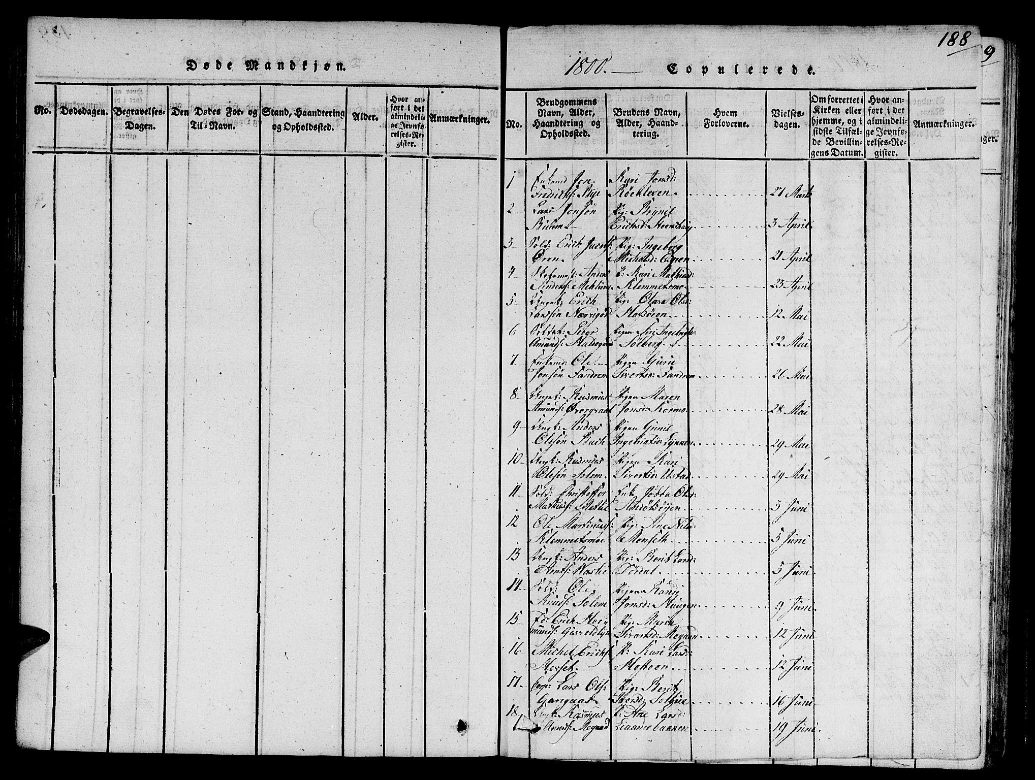 SAT, Ministerialprotokoller, klokkerbøker og fødselsregistre - Sør-Trøndelag, 668/L0803: Ministerialbok nr. 668A03, 1800-1826, s. 188