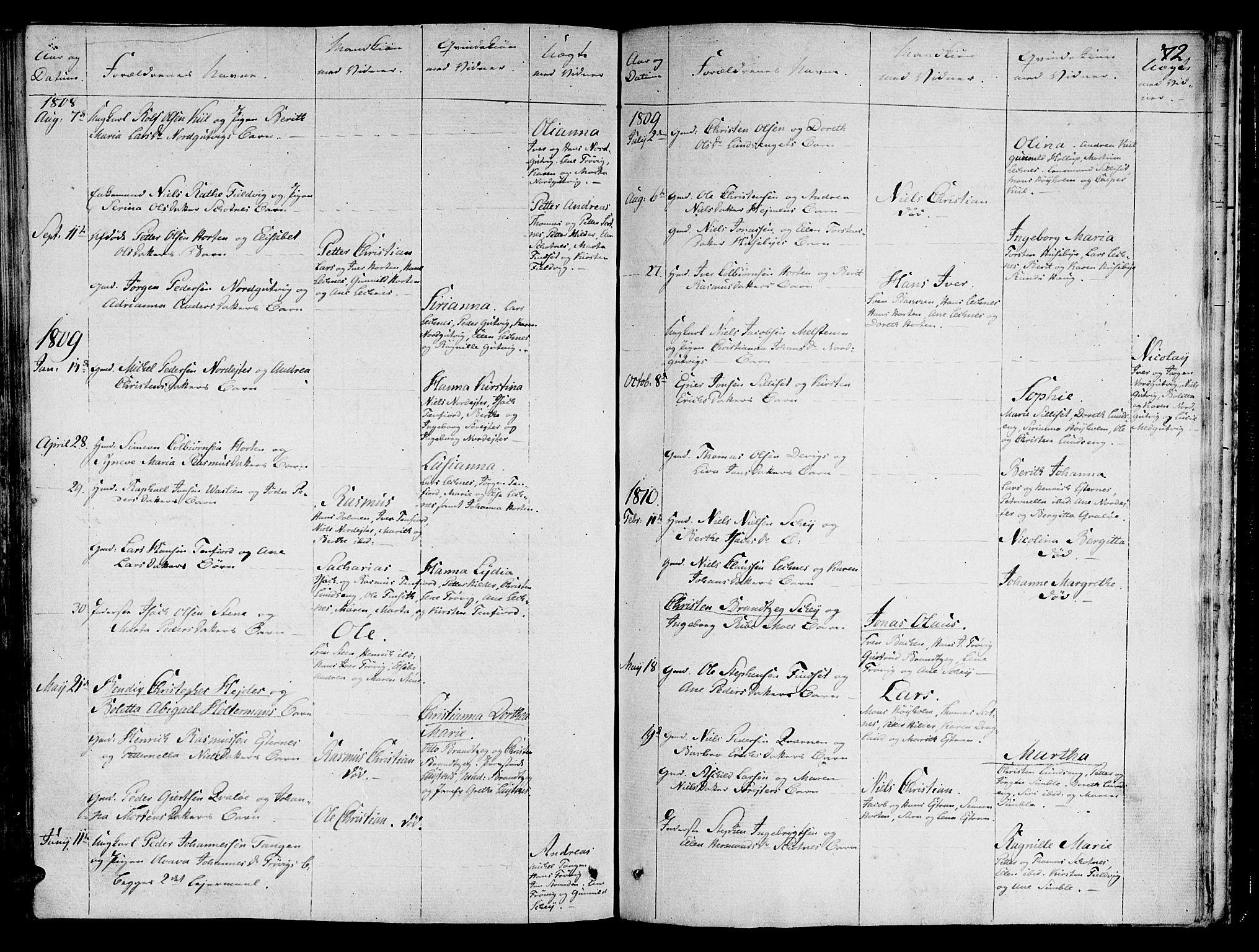 SAT, Ministerialprotokoller, klokkerbøker og fødselsregistre - Nord-Trøndelag, 780/L0633: Ministerialbok nr. 780A02 /2, 1806-1814, s. 72