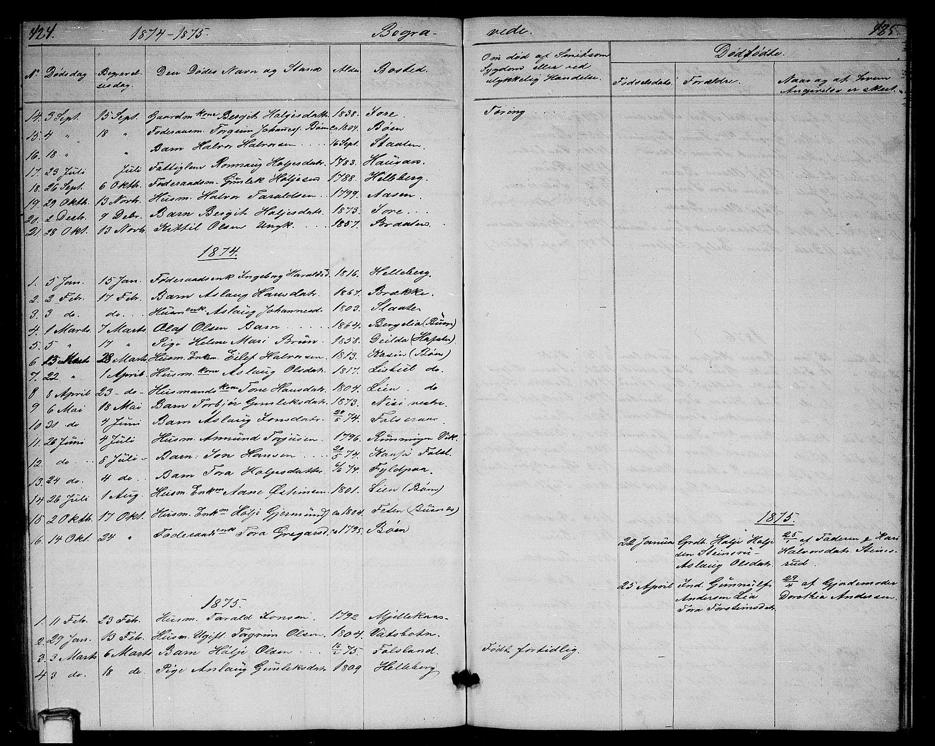 SAKO, Gransherad kirkebøker, G/Ga/L0002: Klokkerbok nr. I 2, 1854-1886, s. 424-425