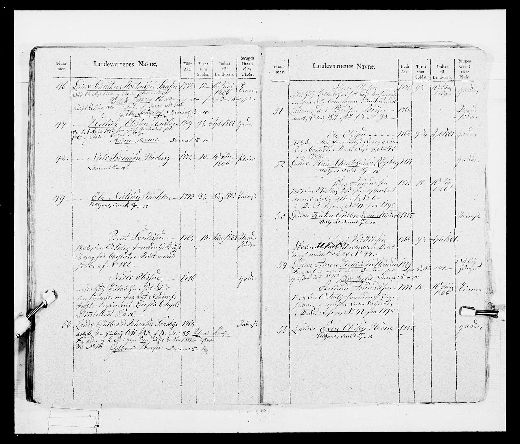 RA, Generalitets- og kommissariatskollegiet, Det kongelige norske kommissariatskollegium, E/Eh/L0047: 2. Akershusiske nasjonale infanteriregiment, 1791-1810, s. 561
