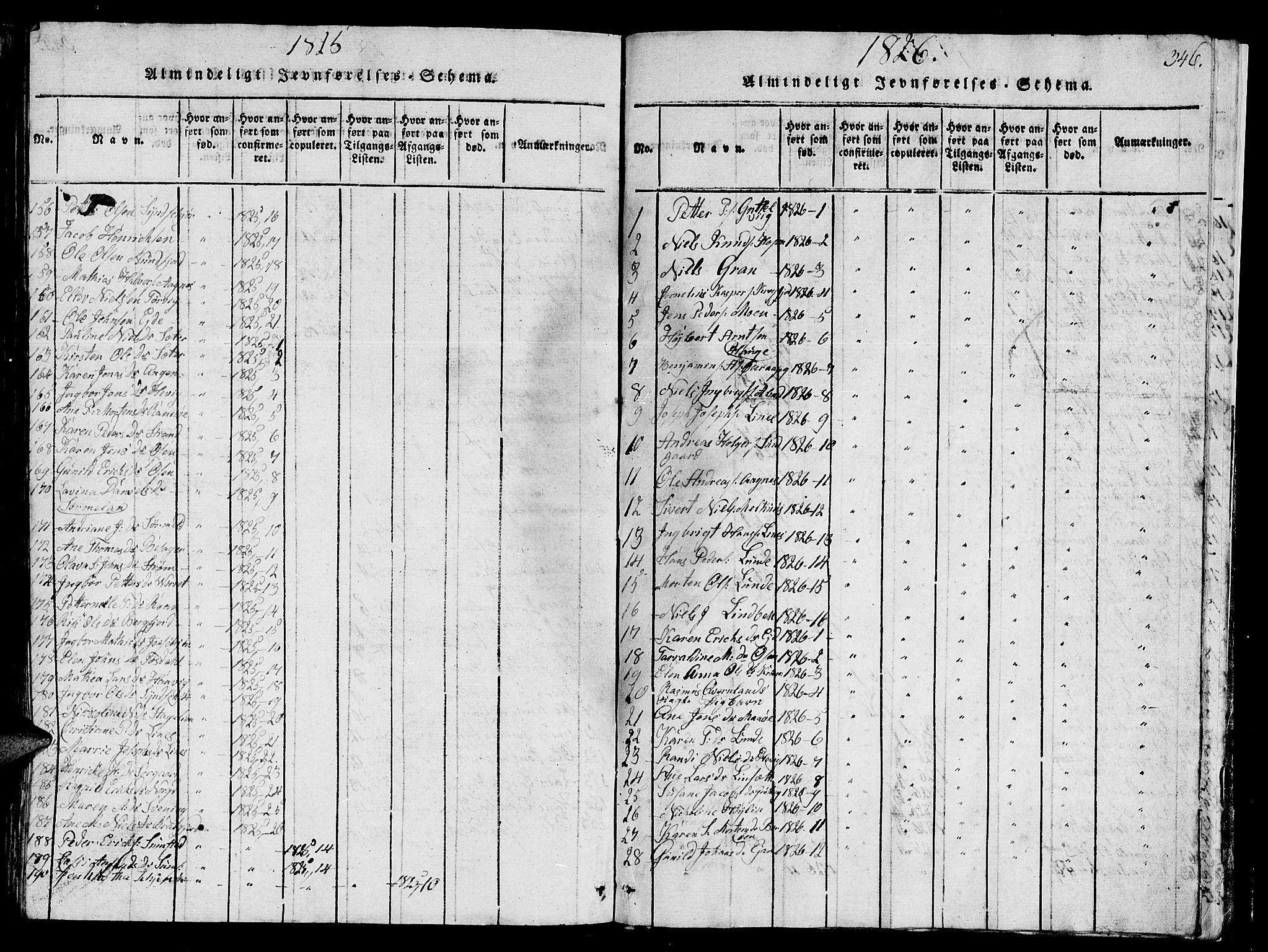 SAT, Ministerialprotokoller, klokkerbøker og fødselsregistre - Sør-Trøndelag, 657/L0714: Klokkerbok nr. 657C01, 1818-1868, s. 346