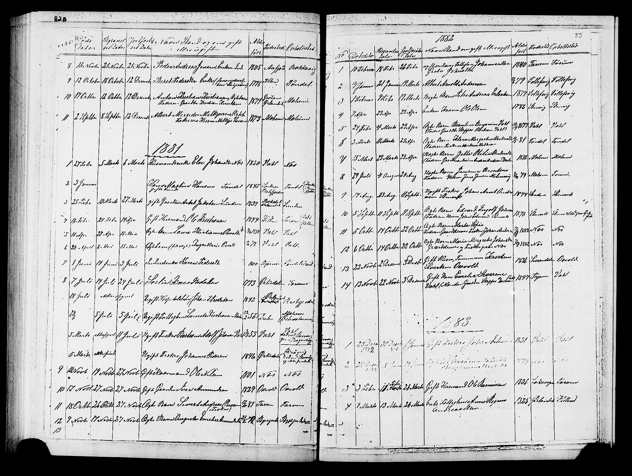 SAT, Ministerialprotokoller, klokkerbøker og fødselsregistre - Sør-Trøndelag, 652/L0653: Klokkerbok nr. 652C01, 1866-1910, s. 83