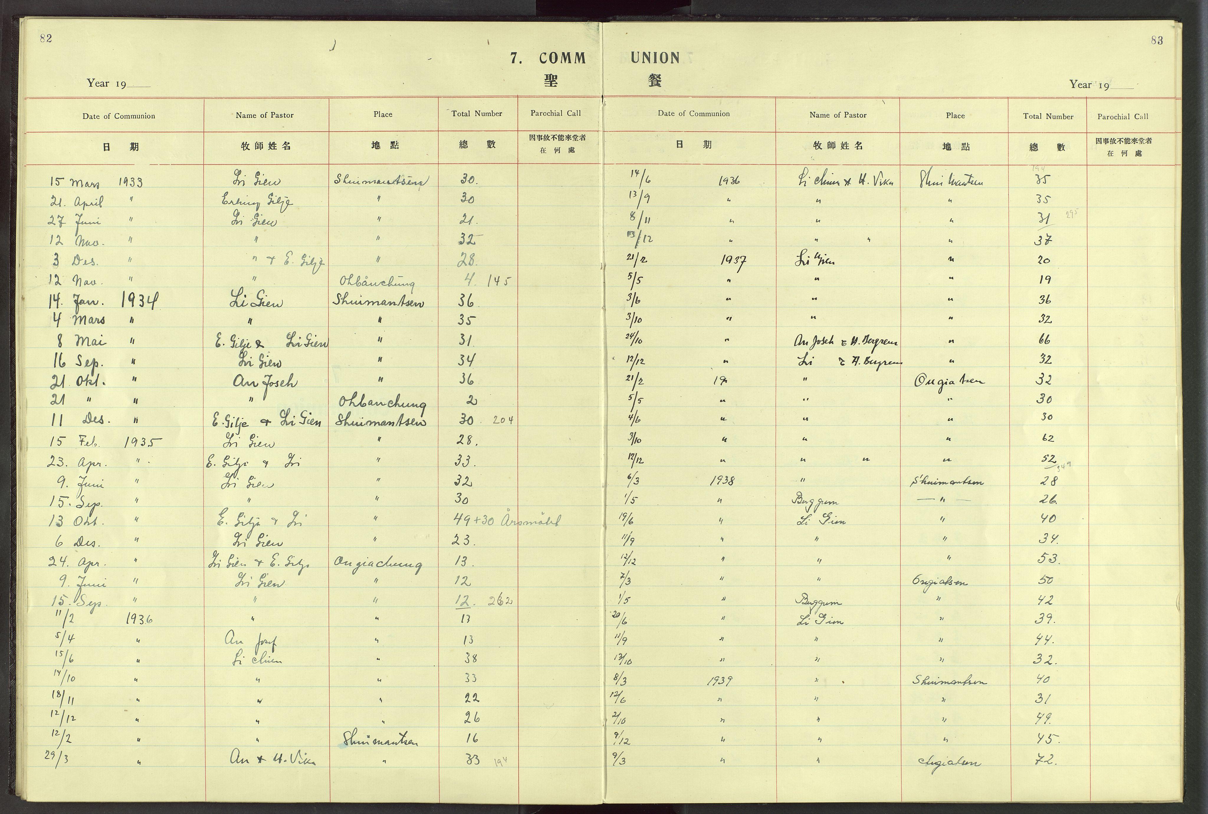 VID, Det Norske Misjonsselskap - utland - Kina (Hunan), Dm/L0024: Ministerialbok nr. 62, 1931-1948, s. 82-83