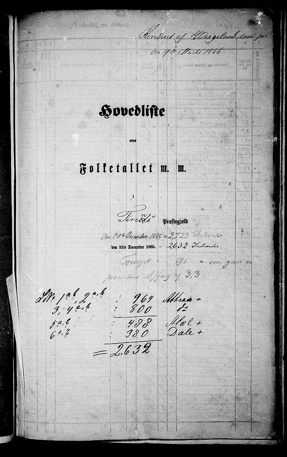RA, Folketelling 1865 for 0826P Tinn prestegjeld, 1865, s. 1