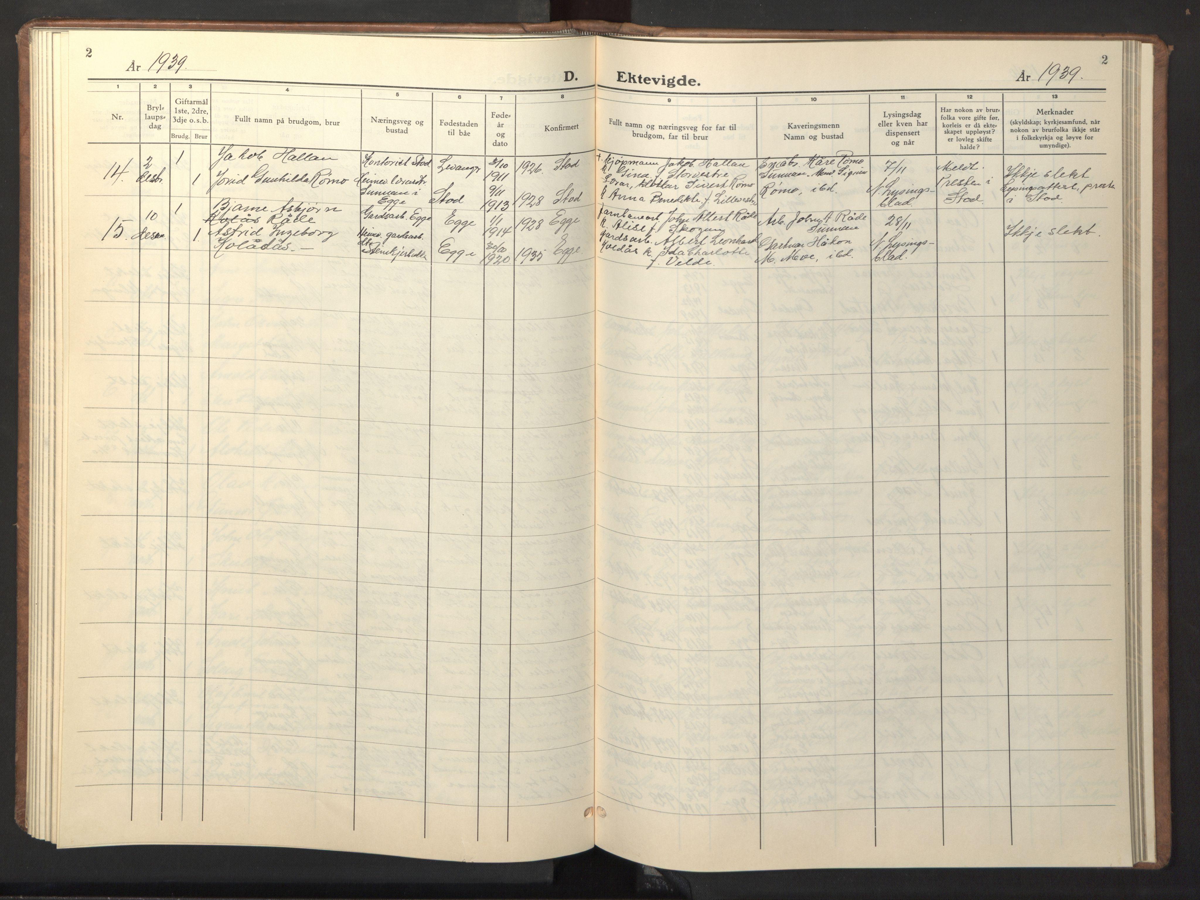 SAT, Ministerialprotokoller, klokkerbøker og fødselsregistre - Nord-Trøndelag, 740/L0384: Klokkerbok nr. 740C05, 1939-1946, s. 2