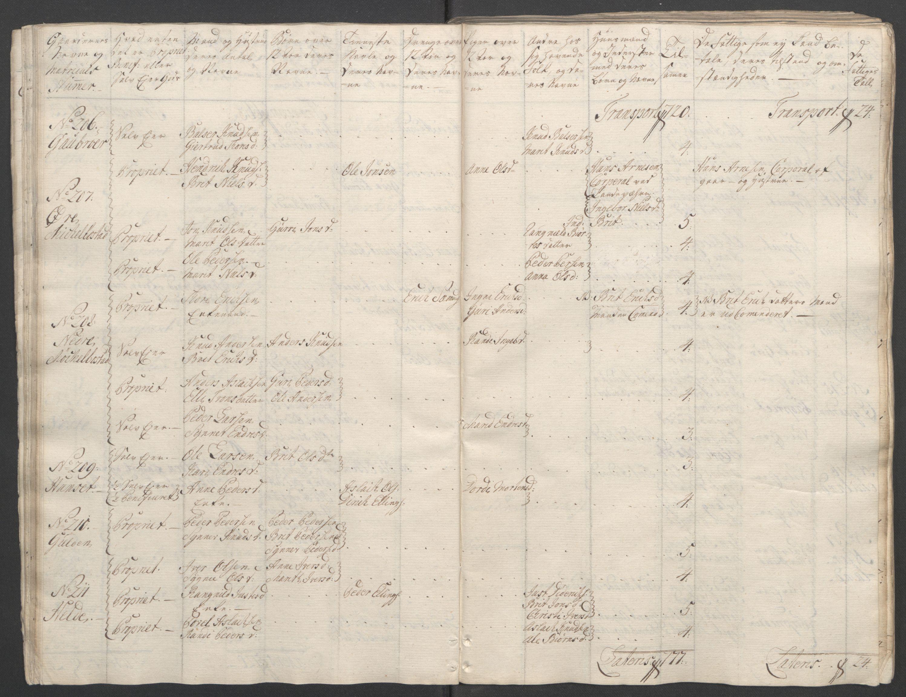 RA, Rentekammeret inntil 1814, Reviderte regnskaper, Fogderegnskap, R55/L3730: Ekstraskatten Romsdal, 1762-1763, s. 37