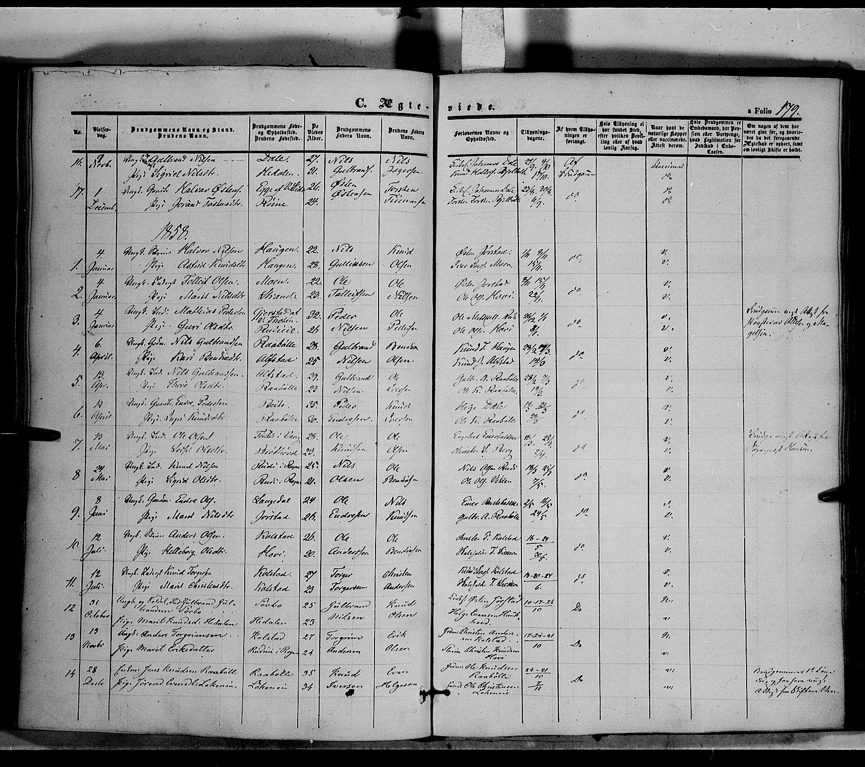 SAH, Øystre Slidre prestekontor, Ministerialbok nr. 1, 1849-1874, s. 179