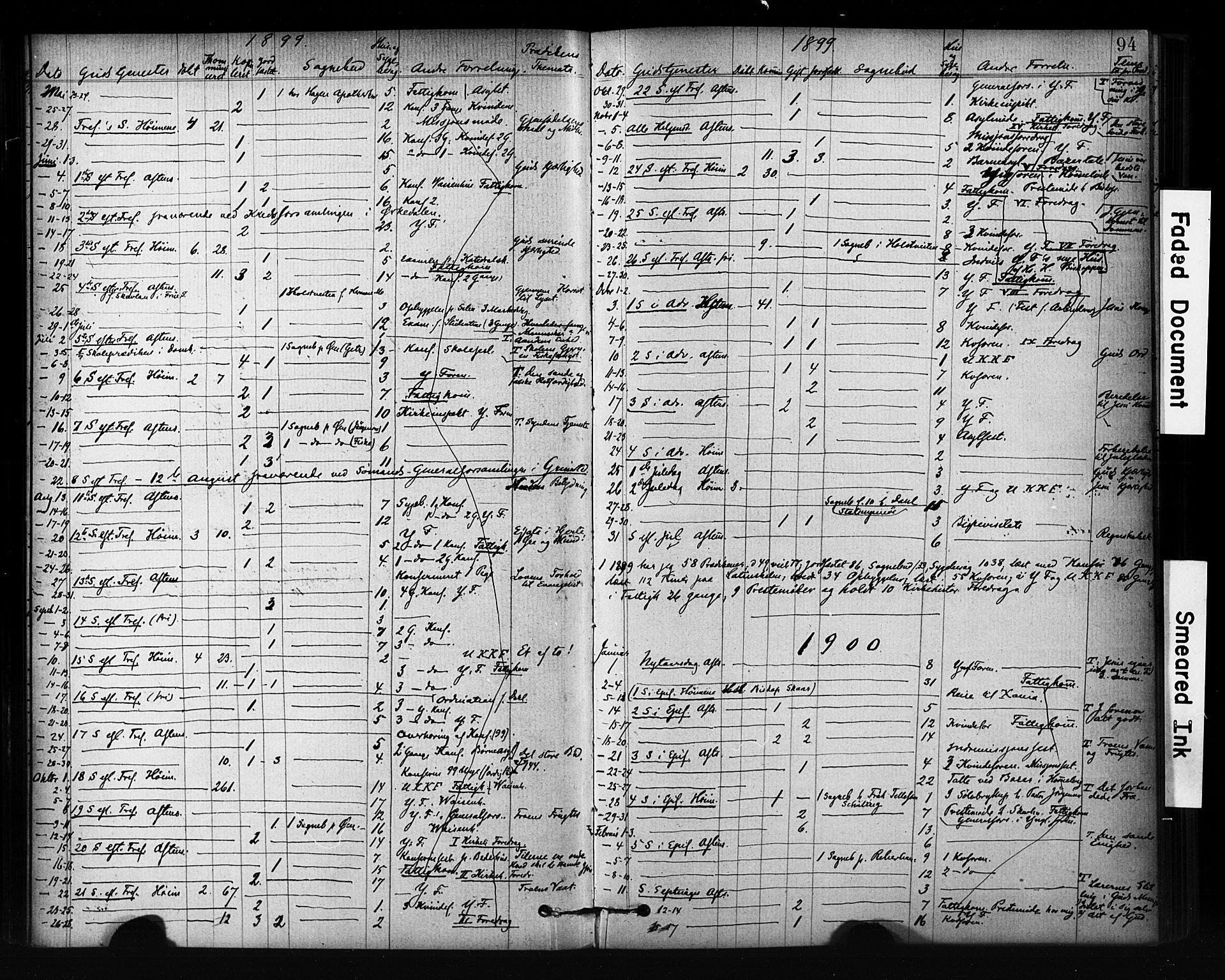 SAT, Ministerialprotokoller, klokkerbøker og fødselsregistre - Sør-Trøndelag, 601/L0071: Residerende kapellans bok nr. 601B04, 1882-1931, s. 94