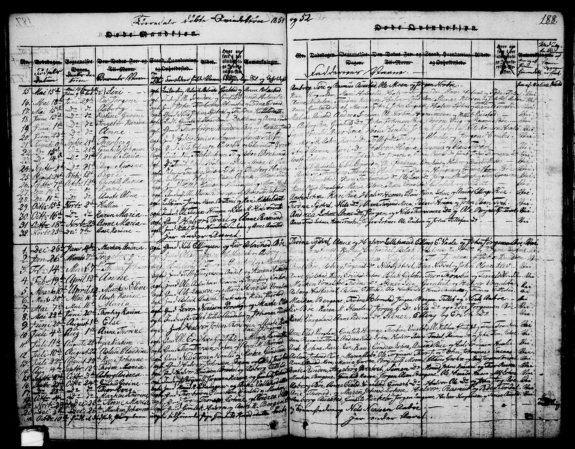 SAKO, Drangedal kirkebøker, G/Ga/L0001: Klokkerbok nr. I 1 /2, 1814-1856, s. 188