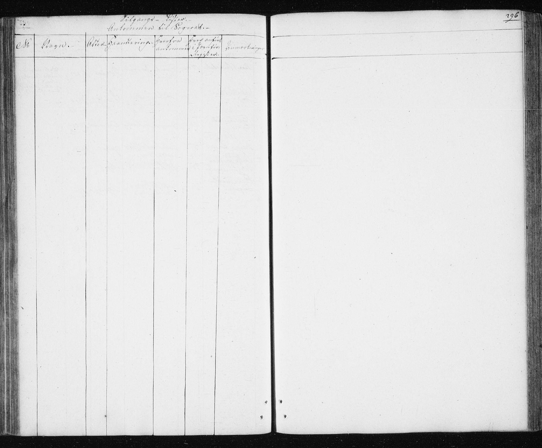 SAT, Ministerialprotokoller, klokkerbøker og fødselsregistre - Sør-Trøndelag, 687/L1017: Klokkerbok nr. 687C01, 1816-1837, s. 296
