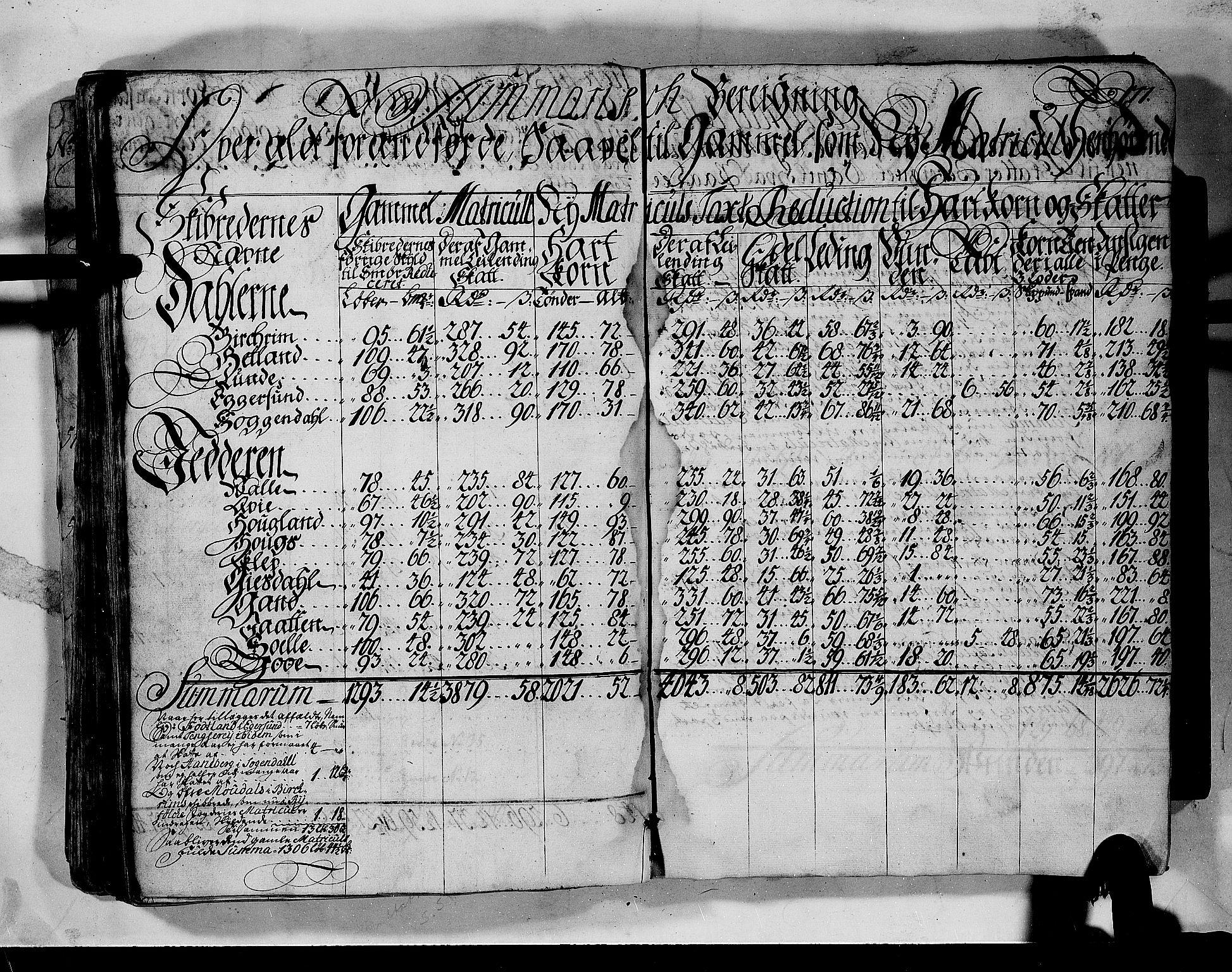 RA, Rentekammeret inntil 1814, Realistisk ordnet avdeling, N/Nb/Nbf/L0132: Jæren og Dalane matrikkelprotokoll, 1723, s. 176b-177a