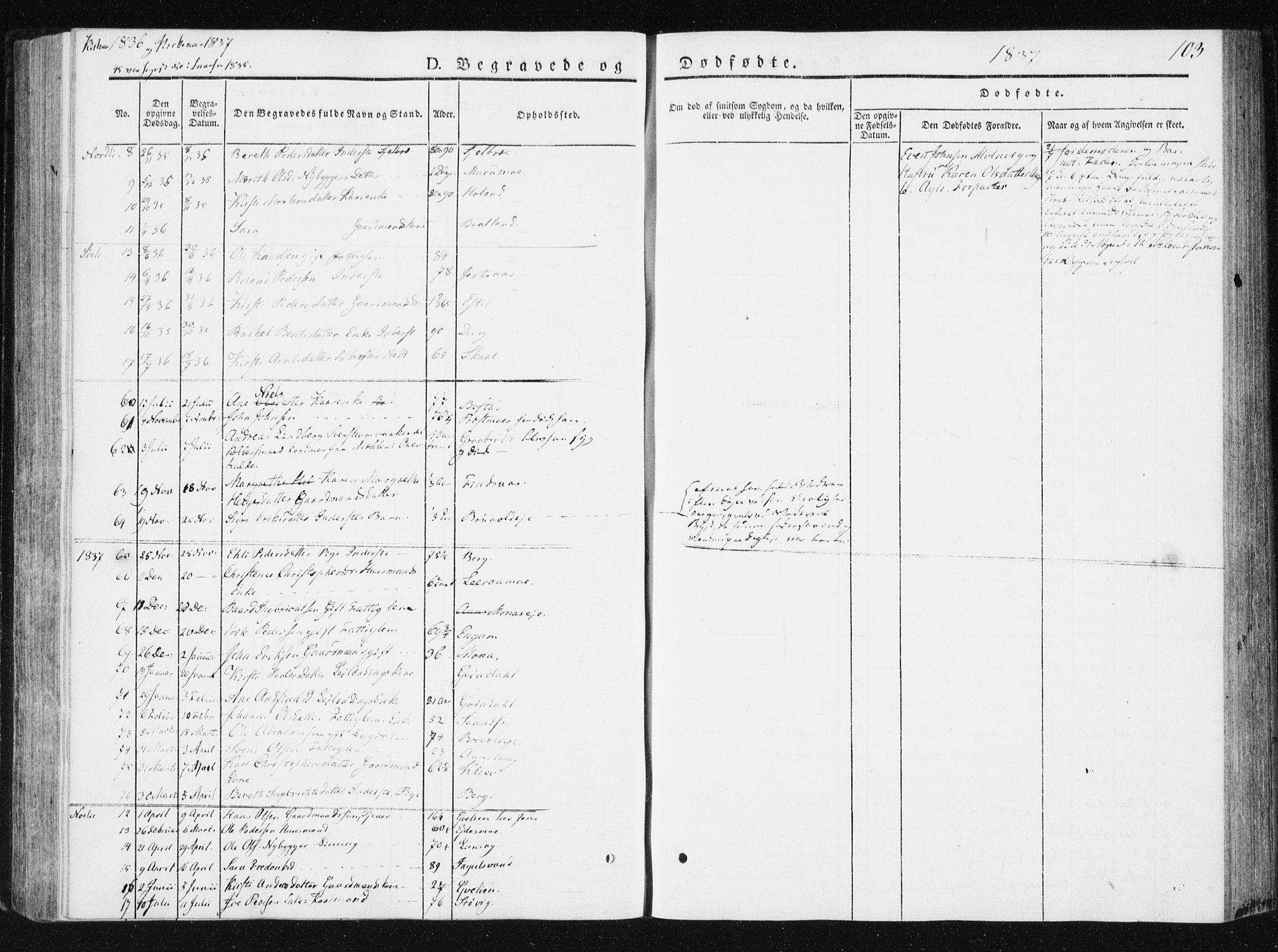 SAT, Ministerialprotokoller, klokkerbøker og fødselsregistre - Nord-Trøndelag, 749/L0470: Ministerialbok nr. 749A04, 1834-1853, s. 103