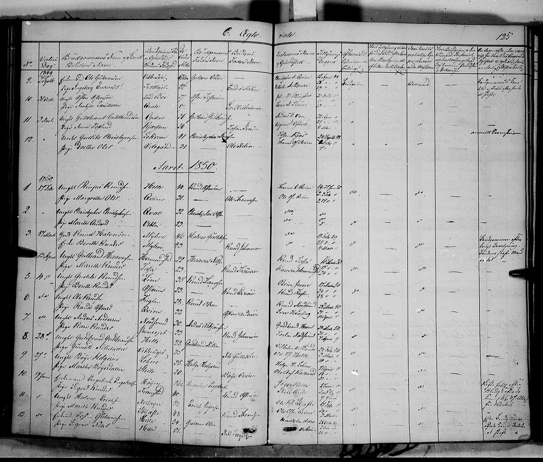 SAH, Vang prestekontor, Valdres, Ministerialbok nr. 6, 1846-1864, s. 125