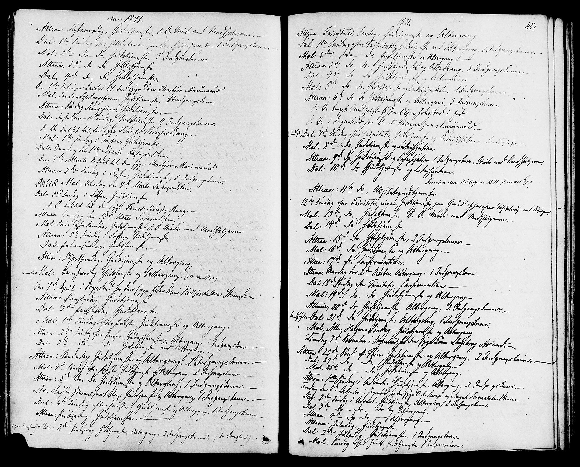 SAKO, Tinn kirkebøker, F/Fa/L0006: Ministerialbok nr. I 6, 1857-1878, s. 451