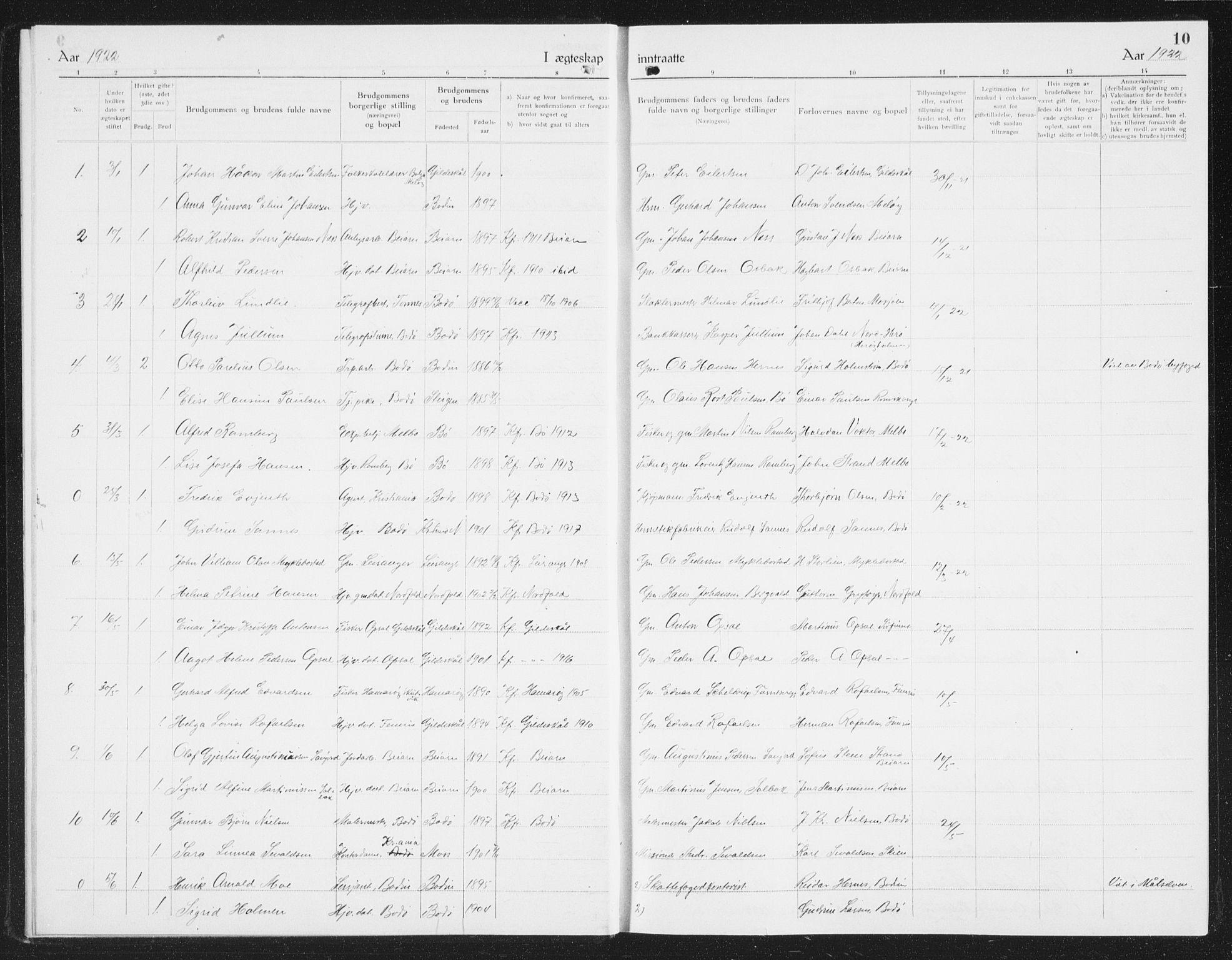 SAT, Ministerialprotokoller, klokkerbøker og fødselsregistre - Nordland, 801/L0036: Klokkerbok nr. 801C11, 1920-1934, s. 10
