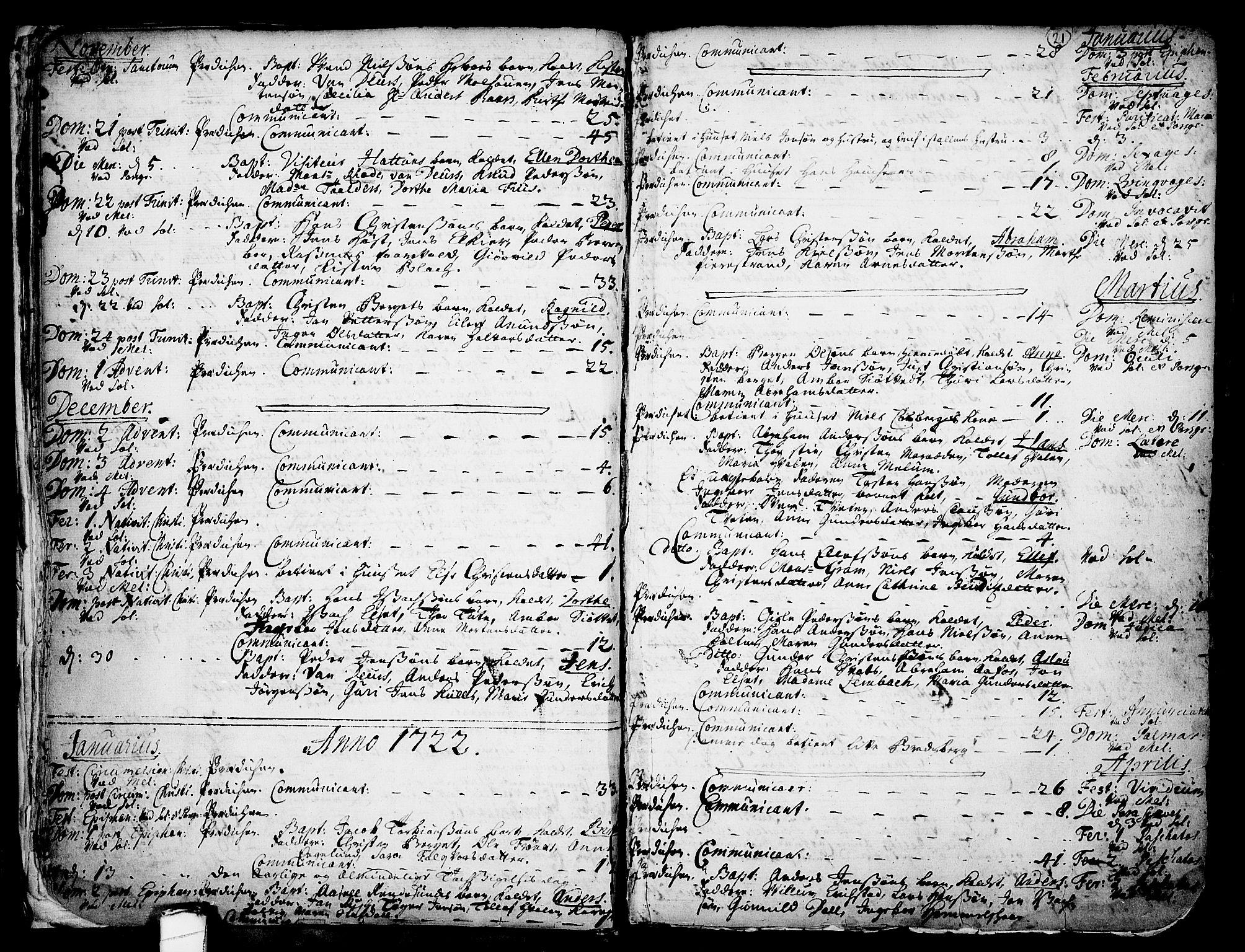 SAKO, Solum kirkebøker, F/Fa/L0002: Ministerialbok nr. I 2, 1713-1761, s. 21