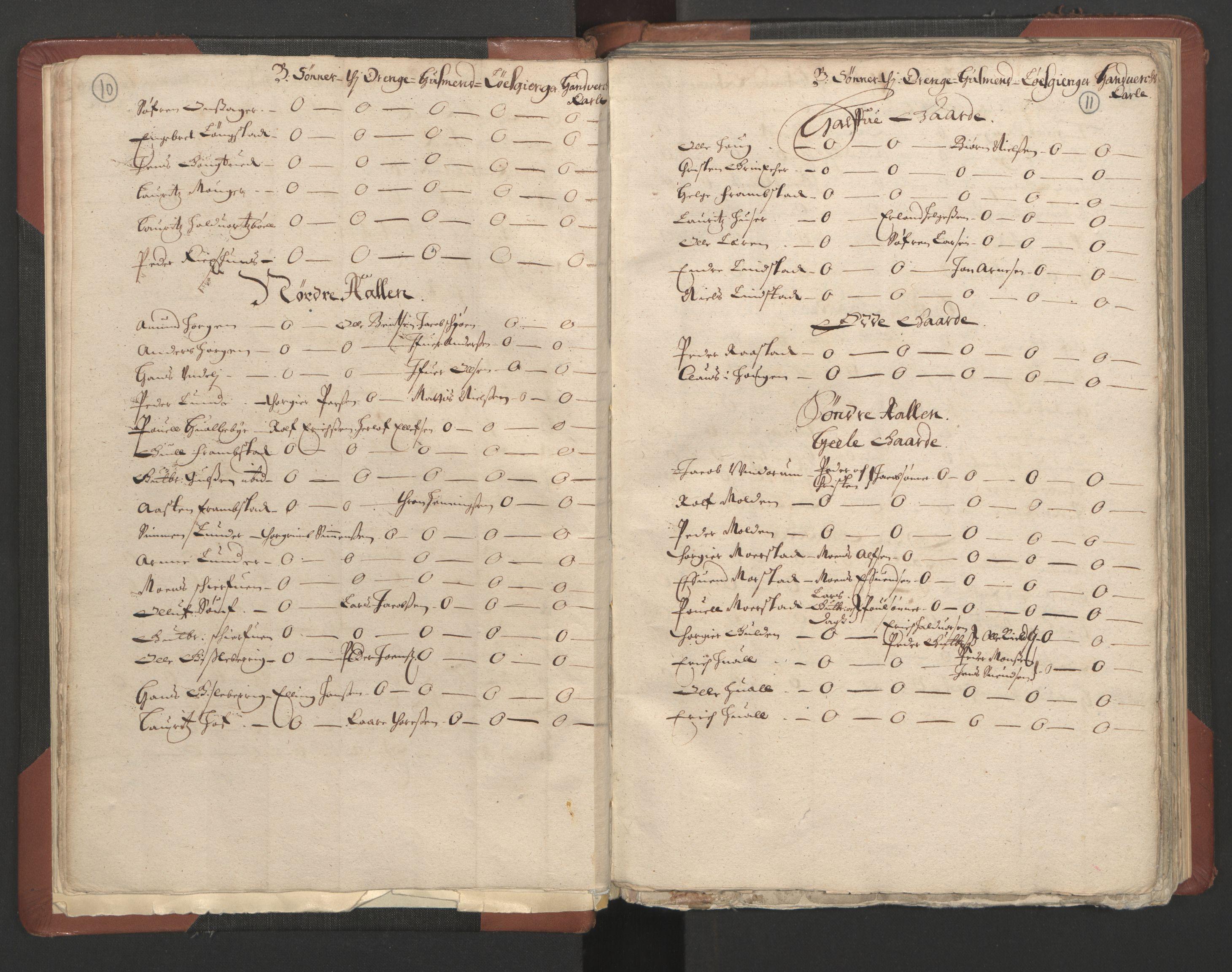 RA, Fogdenes og sorenskrivernes manntall 1664-1666, nr. 4: Hadeland og Valdres fogderi og Gudbrandsdal fogderi, 1664, s. 10-11