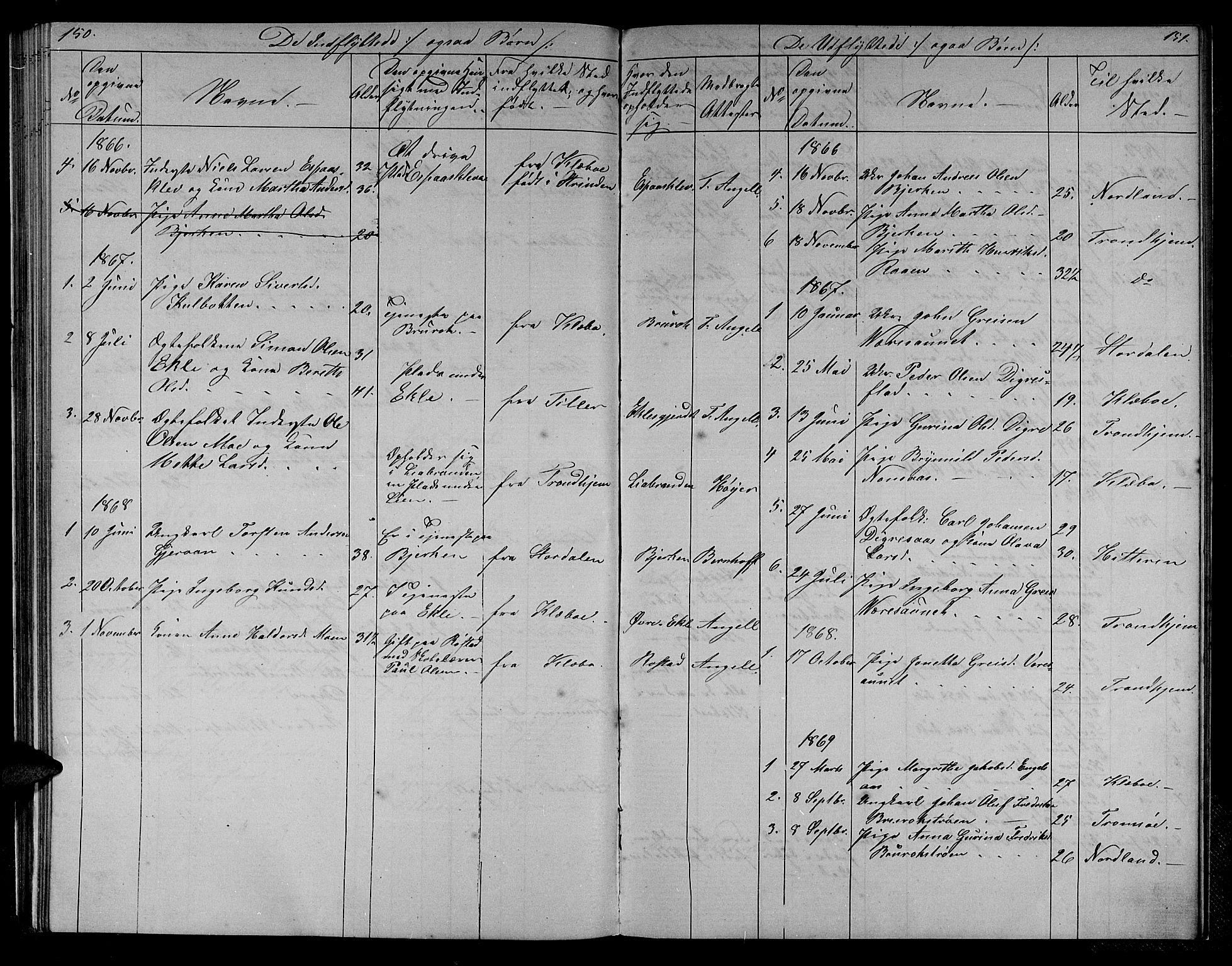 SAT, Ministerialprotokoller, klokkerbøker og fødselsregistre - Sør-Trøndelag, 608/L0340: Klokkerbok nr. 608C06, 1864-1889, s. 150-151