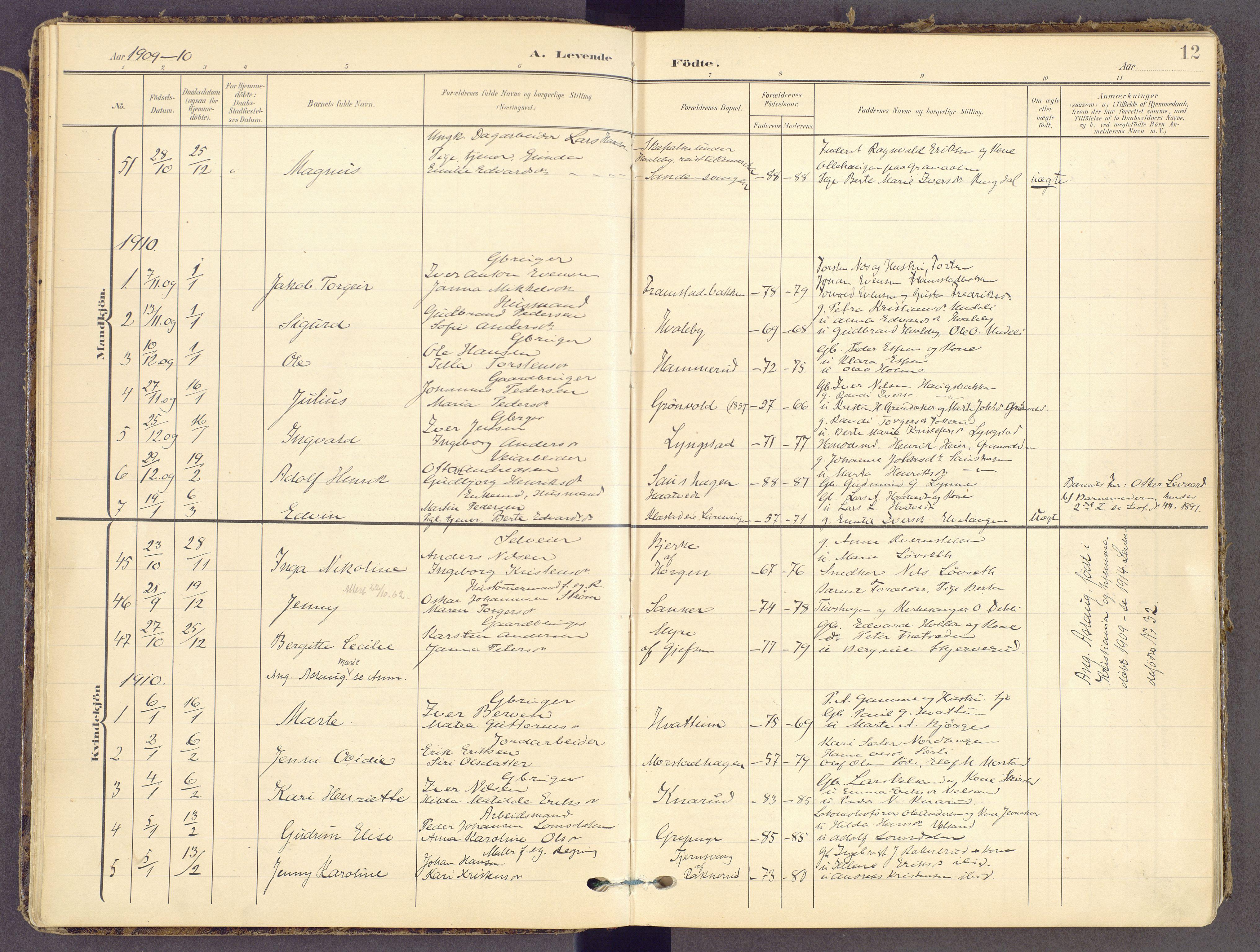 SAH, Gran prestekontor, Ministerialbok nr. 21, 1908-1932, s. 12
