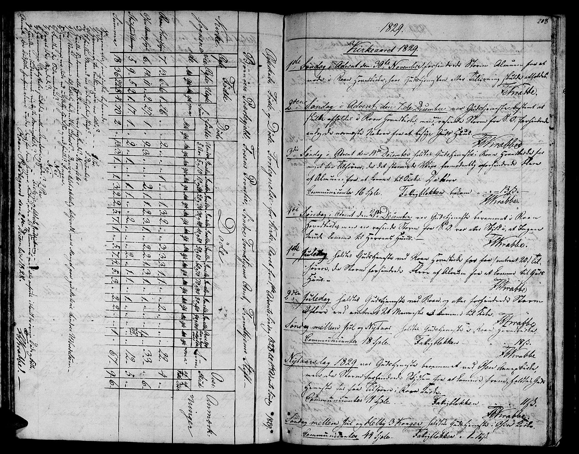 SAT, Ministerialprotokoller, klokkerbøker og fødselsregistre - Sør-Trøndelag, 657/L0701: Ministerialbok nr. 657A02, 1802-1831, s. 208