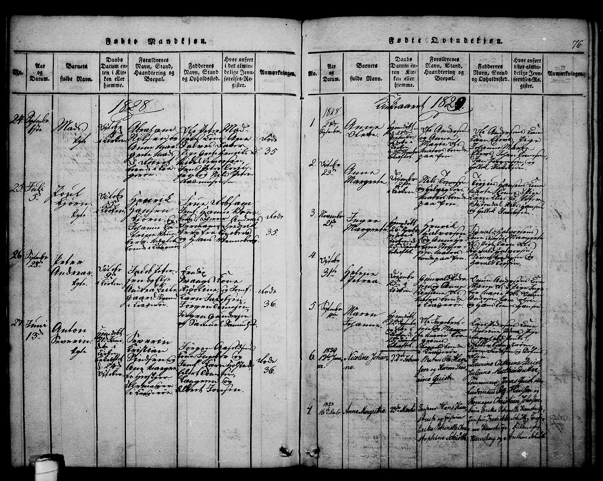 SAKO, Kragerø kirkebøker, F/Fa/L0004: Ministerialbok nr. 4, 1814-1831, s. 76