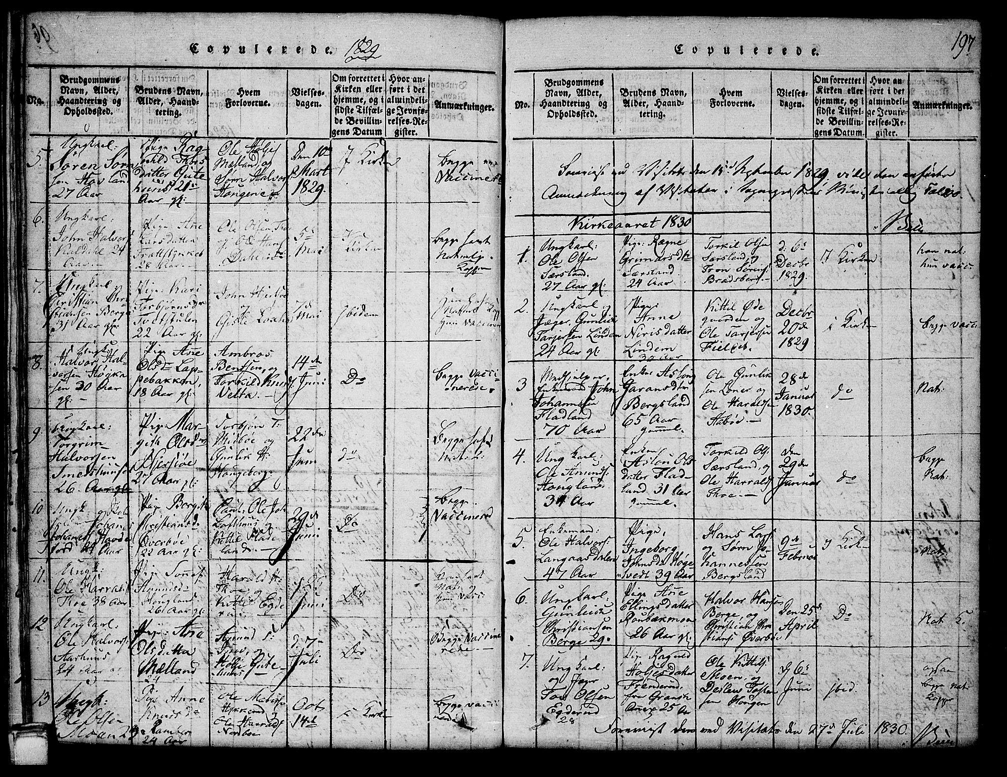 SAKO, Hjartdal kirkebøker, G/Ga/L0001: Klokkerbok nr. I 1, 1815-1842, s. 197