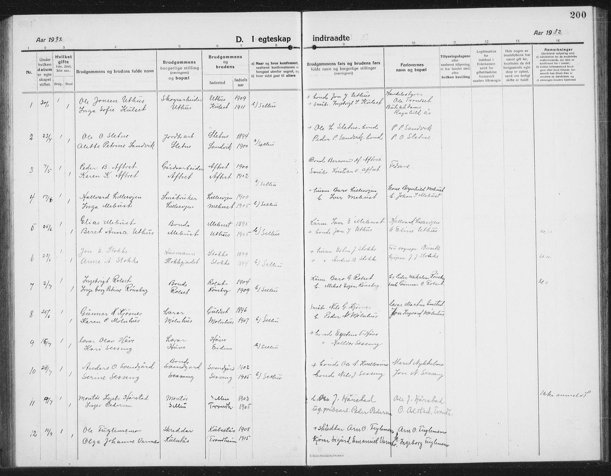 SAT, Ministerialprotokoller, klokkerbøker og fødselsregistre - Sør-Trøndelag, 695/L1158: Klokkerbok nr. 695C09, 1913-1940, s. 200