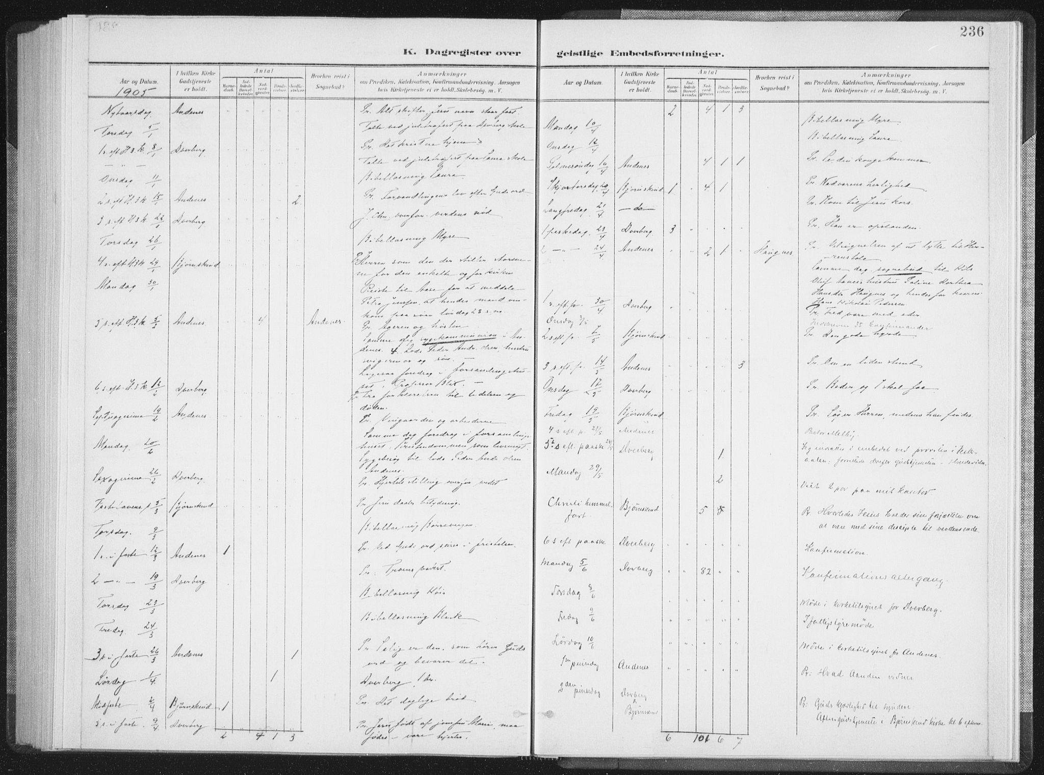 SAT, Ministerialprotokoller, klokkerbøker og fødselsregistre - Nordland, 897/L1400: Ministerialbok nr. 897A07, 1897-1908, s. 236