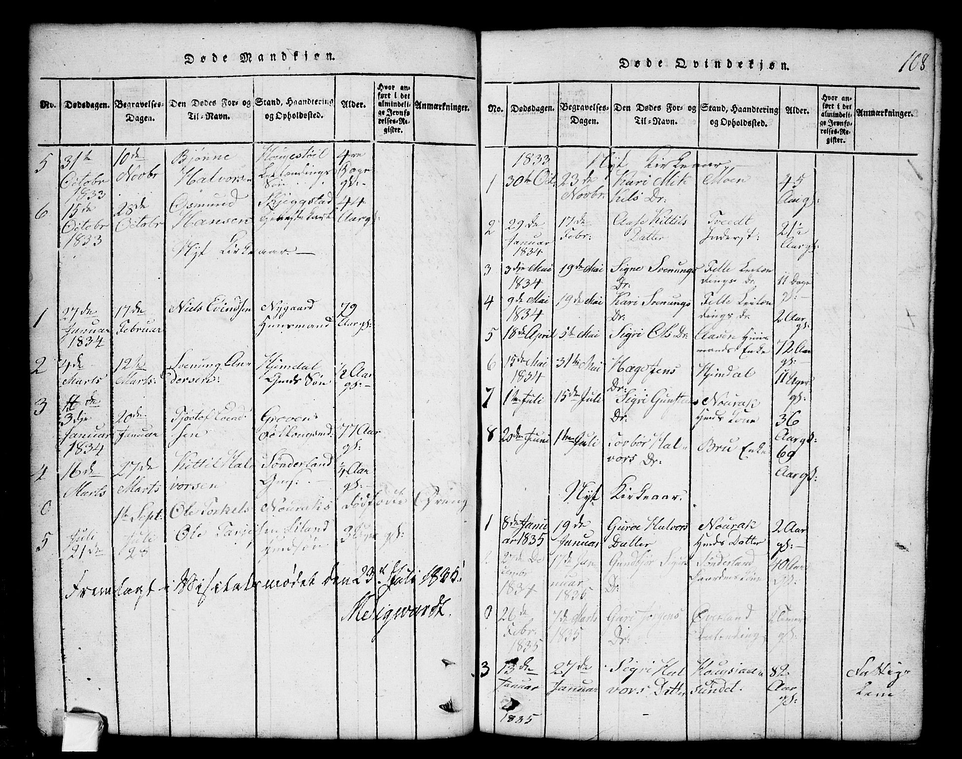 SAKO, Nissedal kirkebøker, G/Gb/L0001: Klokkerbok nr. II 1, 1814-1862, s. 108