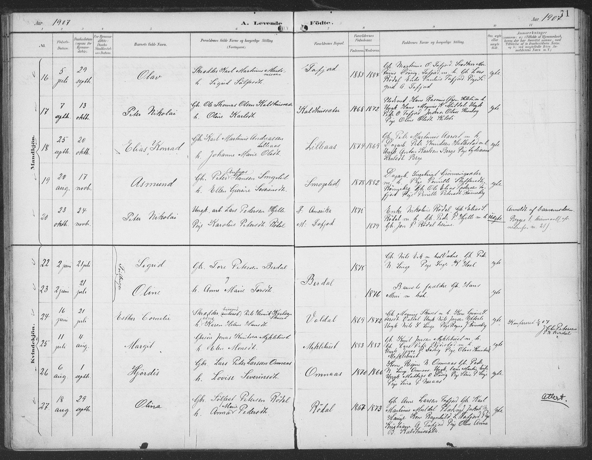 SAT, Ministerialprotokoller, klokkerbøker og fødselsregistre - Møre og Romsdal, 519/L0256: Ministerialbok nr. 519A15, 1895-1912, s. 71