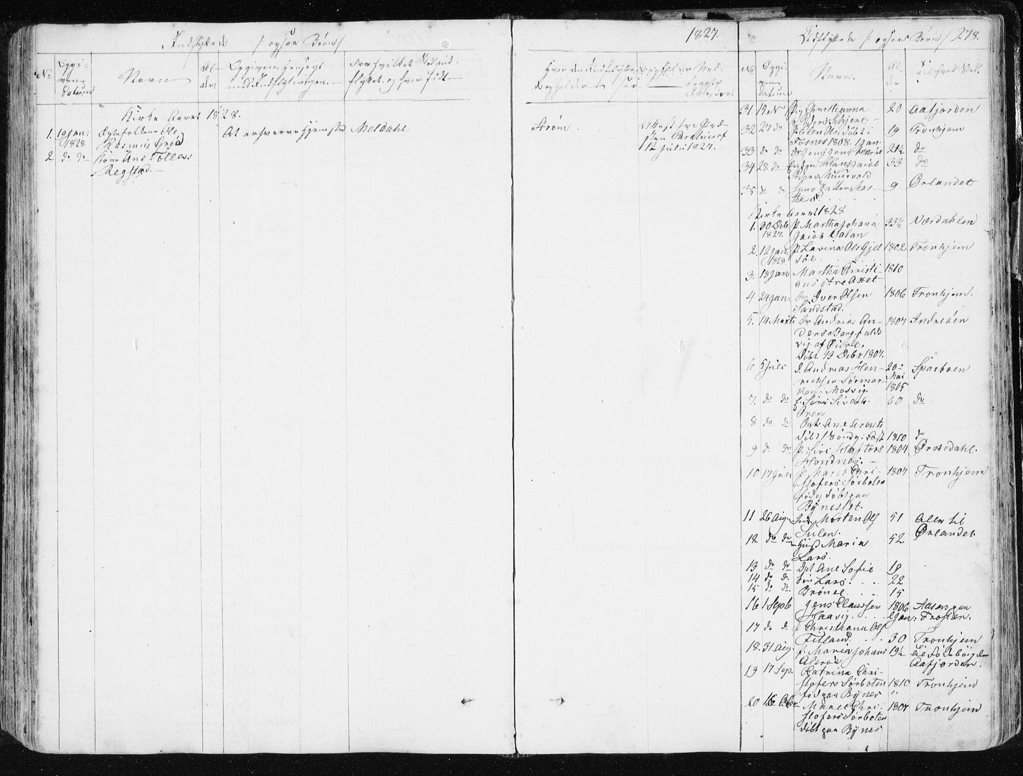 SAT, Ministerialprotokoller, klokkerbøker og fødselsregistre - Sør-Trøndelag, 634/L0528: Ministerialbok nr. 634A04, 1827-1842, s. 278