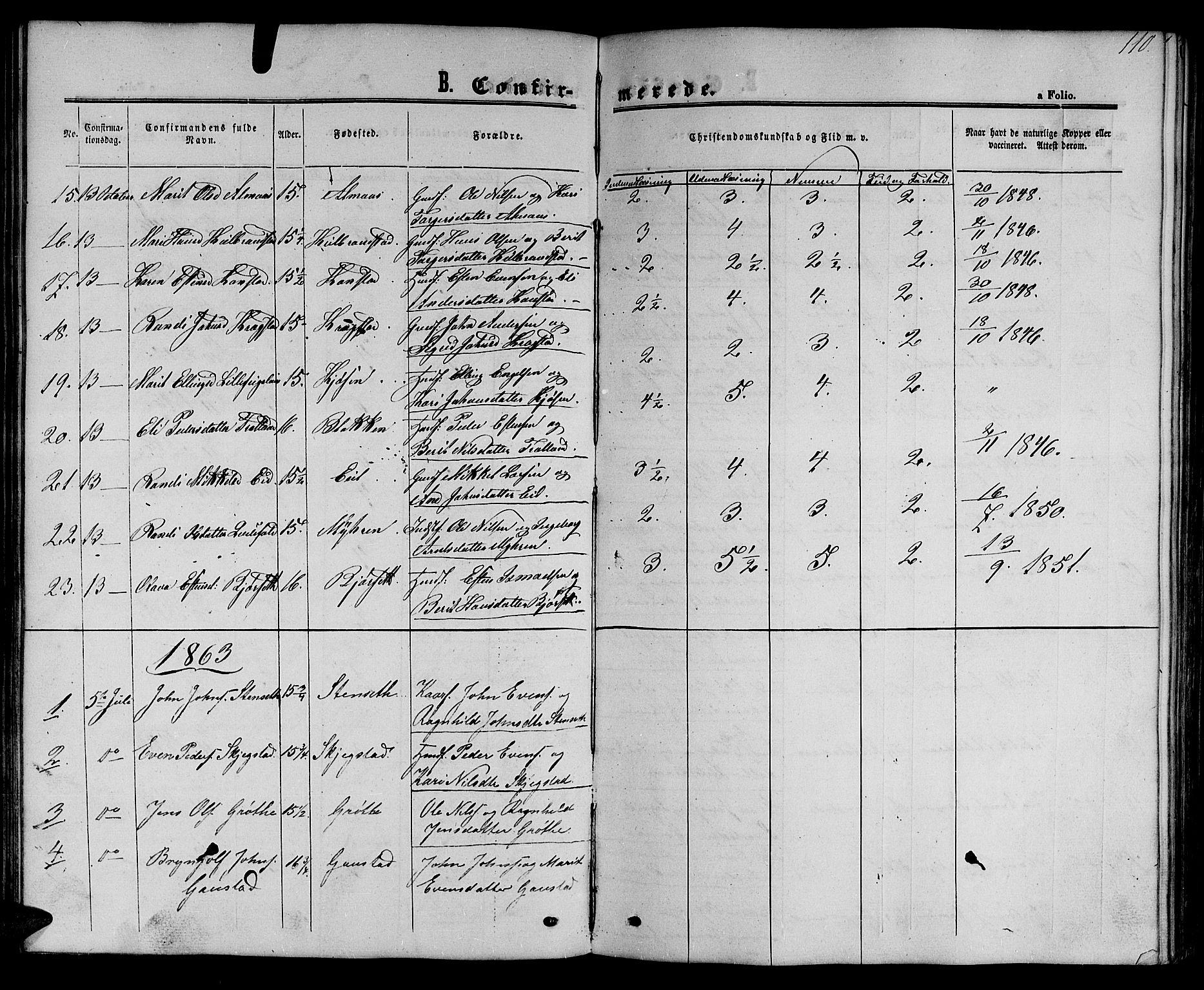 SAT, Ministerialprotokoller, klokkerbøker og fødselsregistre - Sør-Trøndelag, 694/L1131: Klokkerbok nr. 694C03, 1858-1886, s. 110