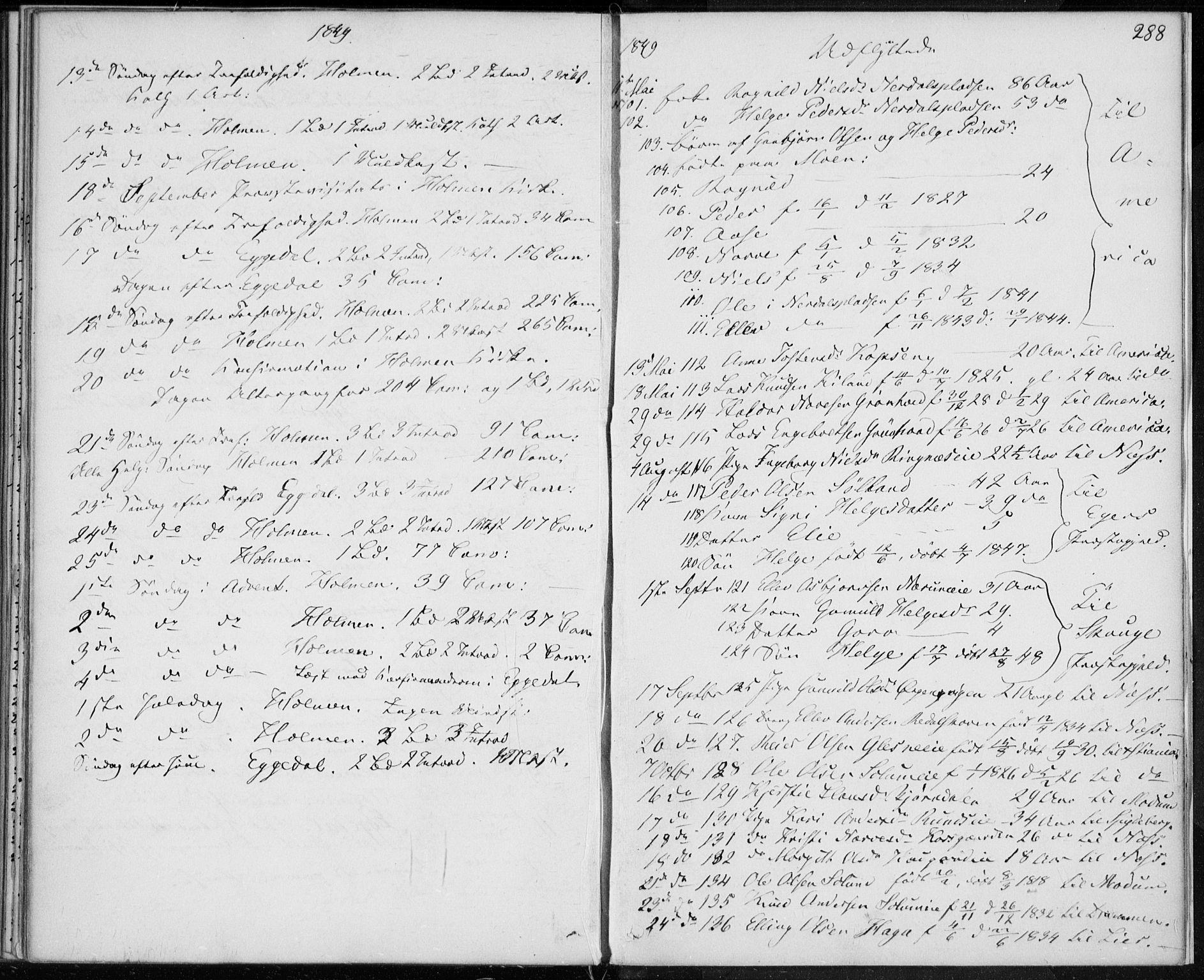 SAKO, Sigdal kirkebøker, F/Fa/L0007: Ministerialbok nr. I 7, 1844-1849, s. 288