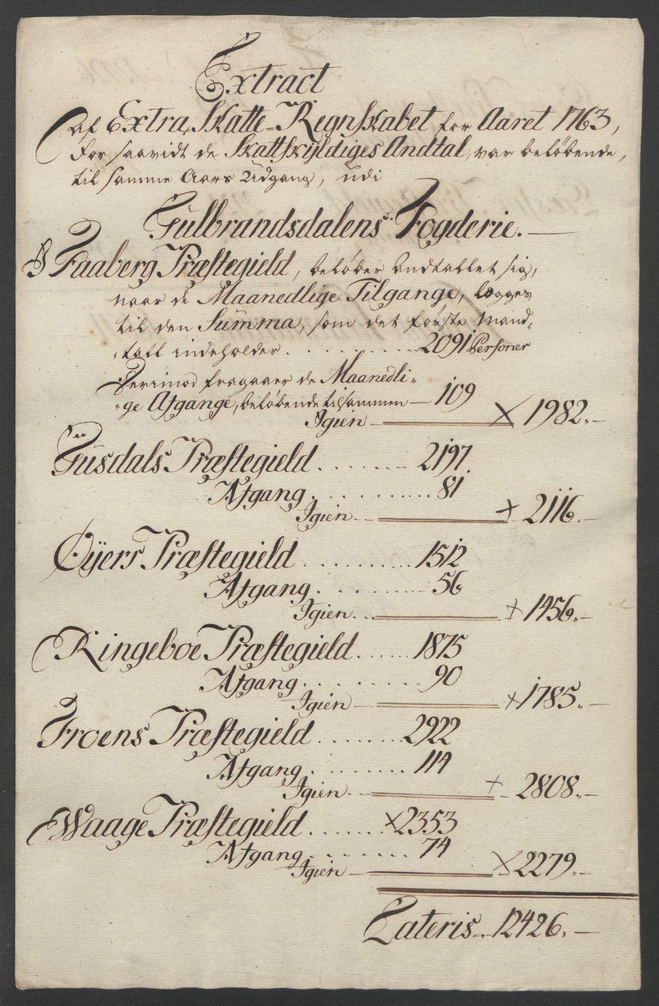 RA, Rentekammeret inntil 1814, Reviderte regnskaper, Fogderegnskap, R17/L1266: Ekstraskatten Gudbrandsdal, 1762-1766, s. 316